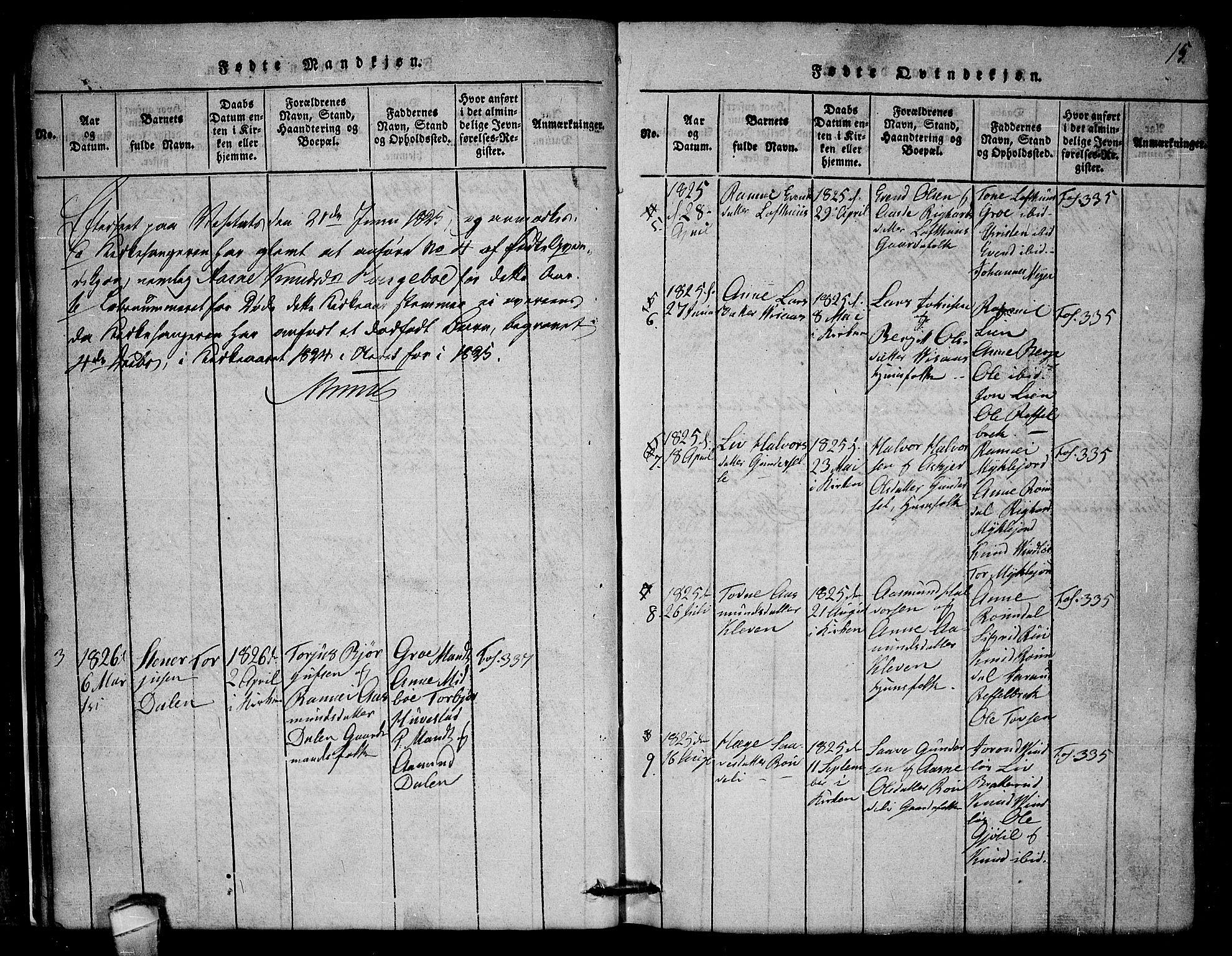 SAKO, Lårdal kirkebøker, G/Gb/L0001: Klokkerbok nr. II 1, 1815-1865, s. 15