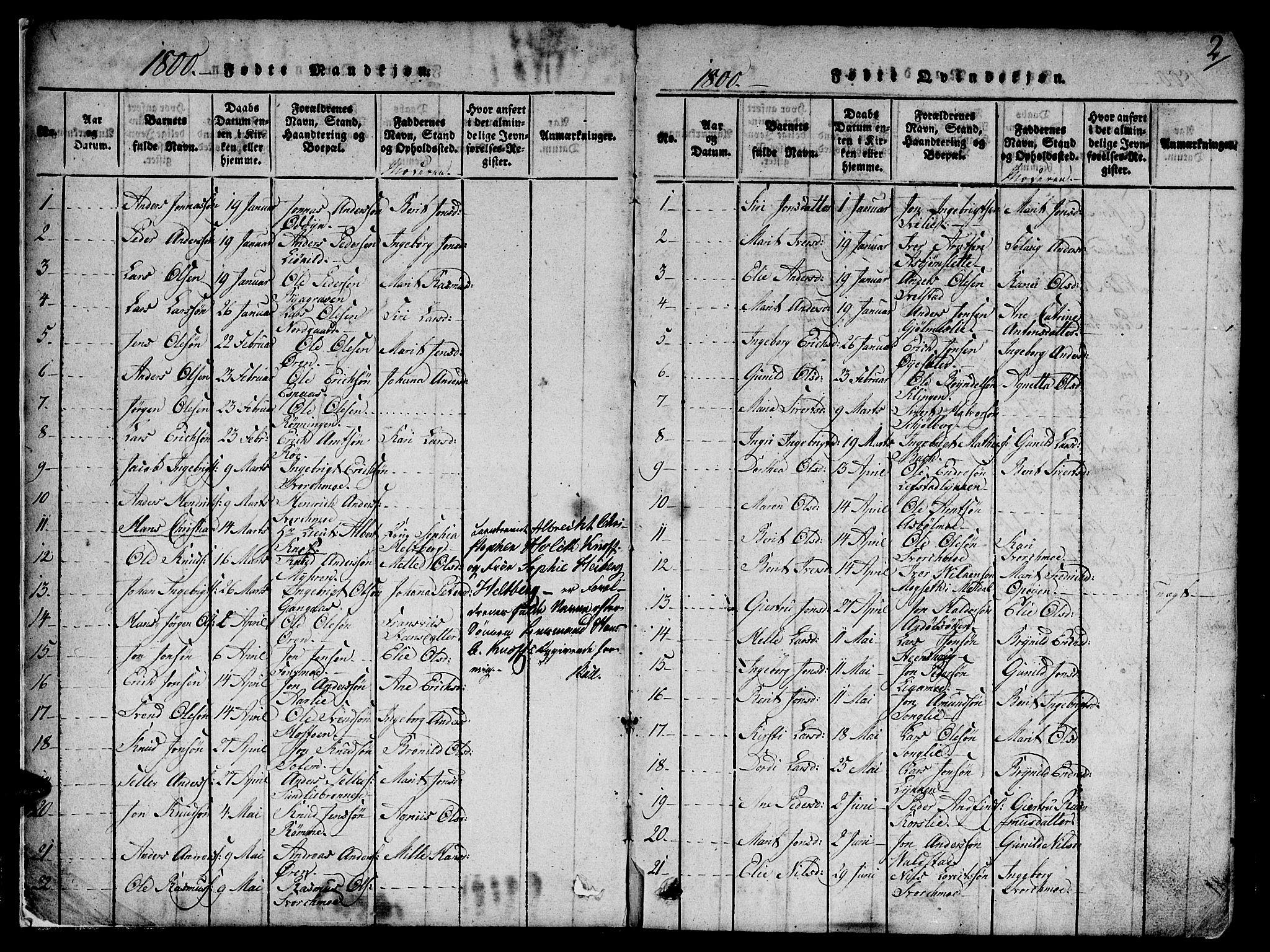 SAT, Ministerialprotokoller, klokkerbøker og fødselsregistre - Sør-Trøndelag, 668/L0803: Ministerialbok nr. 668A03, 1800-1826, s. 2