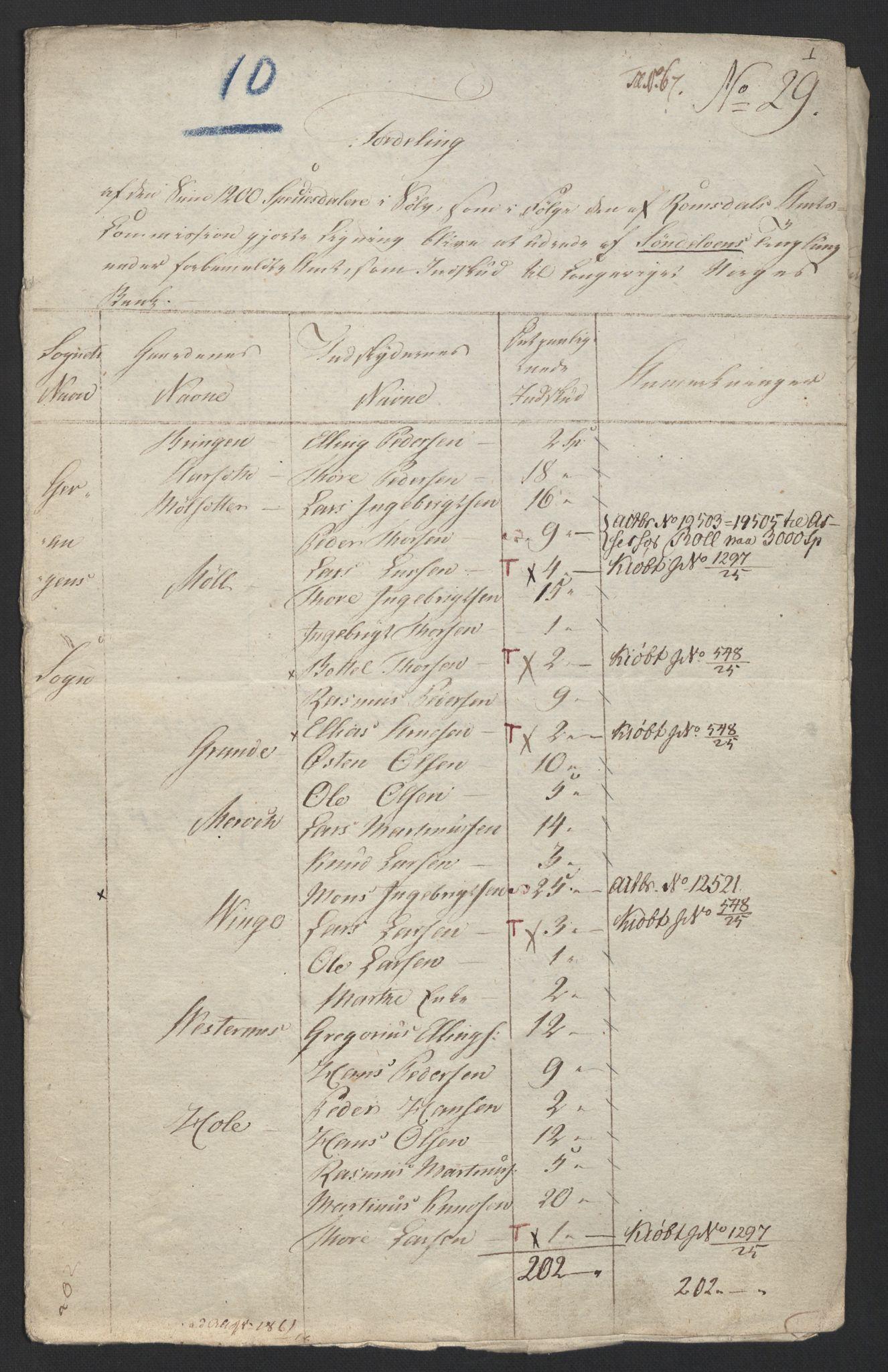 NOBA, Norges Bank/Sølvskatten 1816*, 1816, s. 94