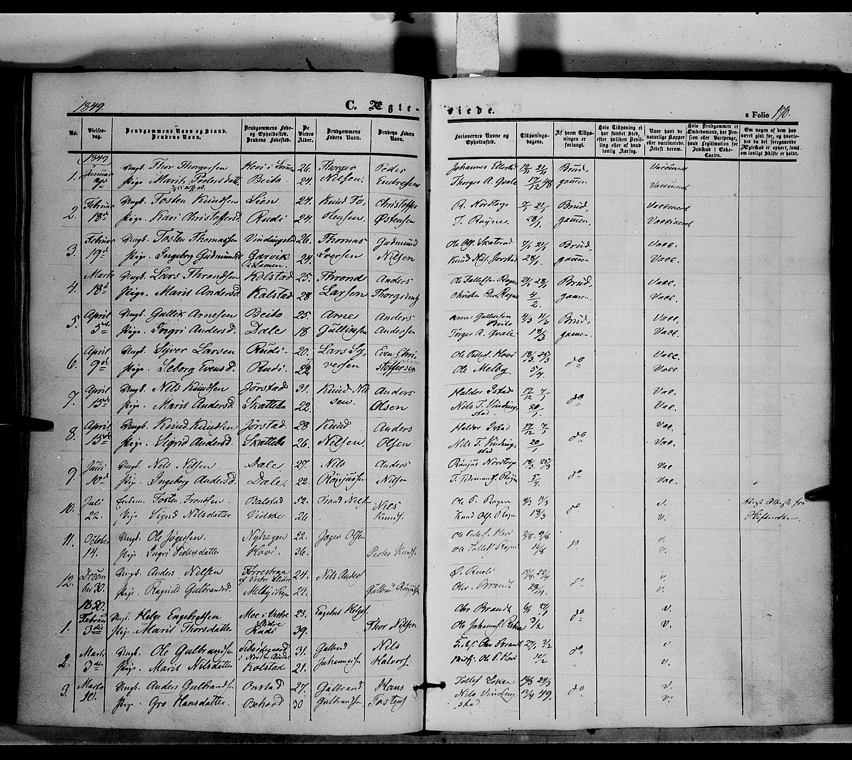 SAH, Øystre Slidre prestekontor, Ministerialbok nr. 1, 1849-1874, s. 170