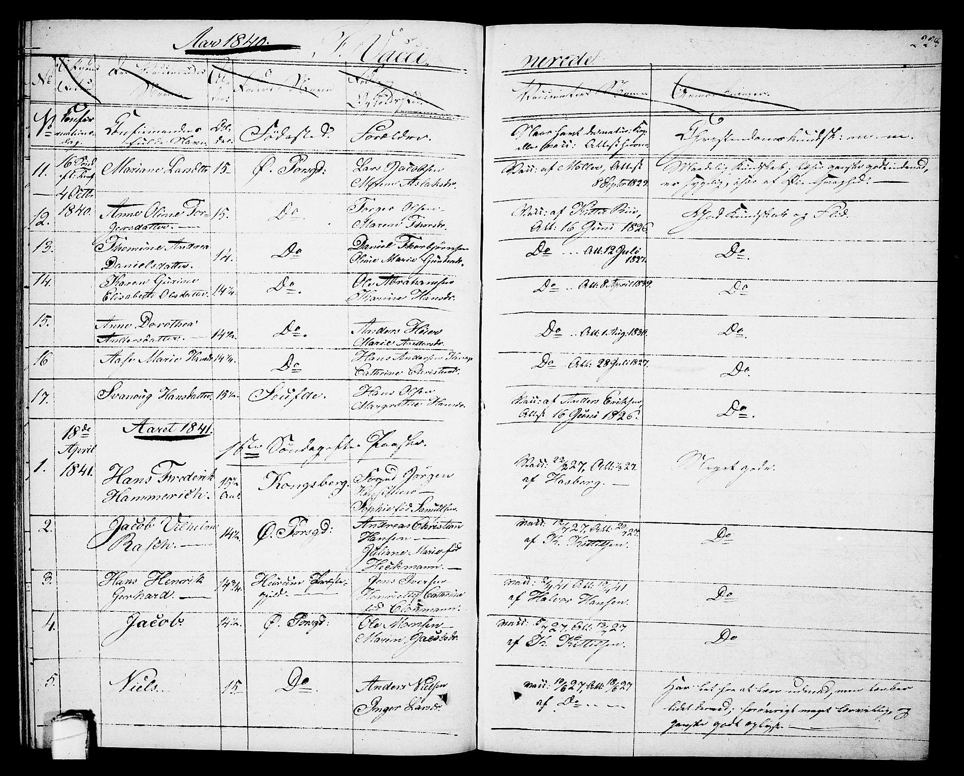 SAKO, Porsgrunn kirkebøker , G/Gb/L0002: Klokkerbok nr. II 2, 1828-1841, s. 228