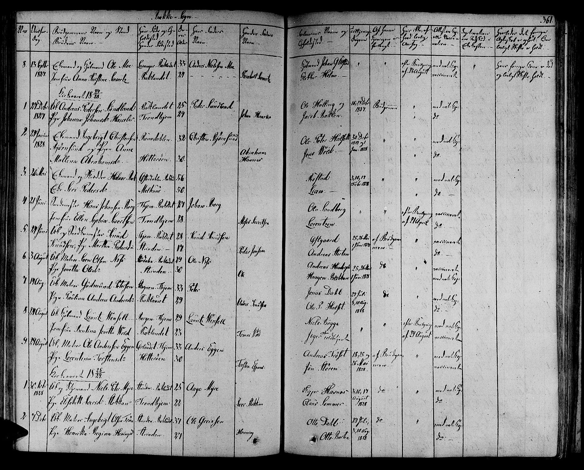 SAT, Ministerialprotokoller, klokkerbøker og fødselsregistre - Sør-Trøndelag, 606/L0287: Ministerialbok nr. 606A04 /2, 1826-1840, s. 361