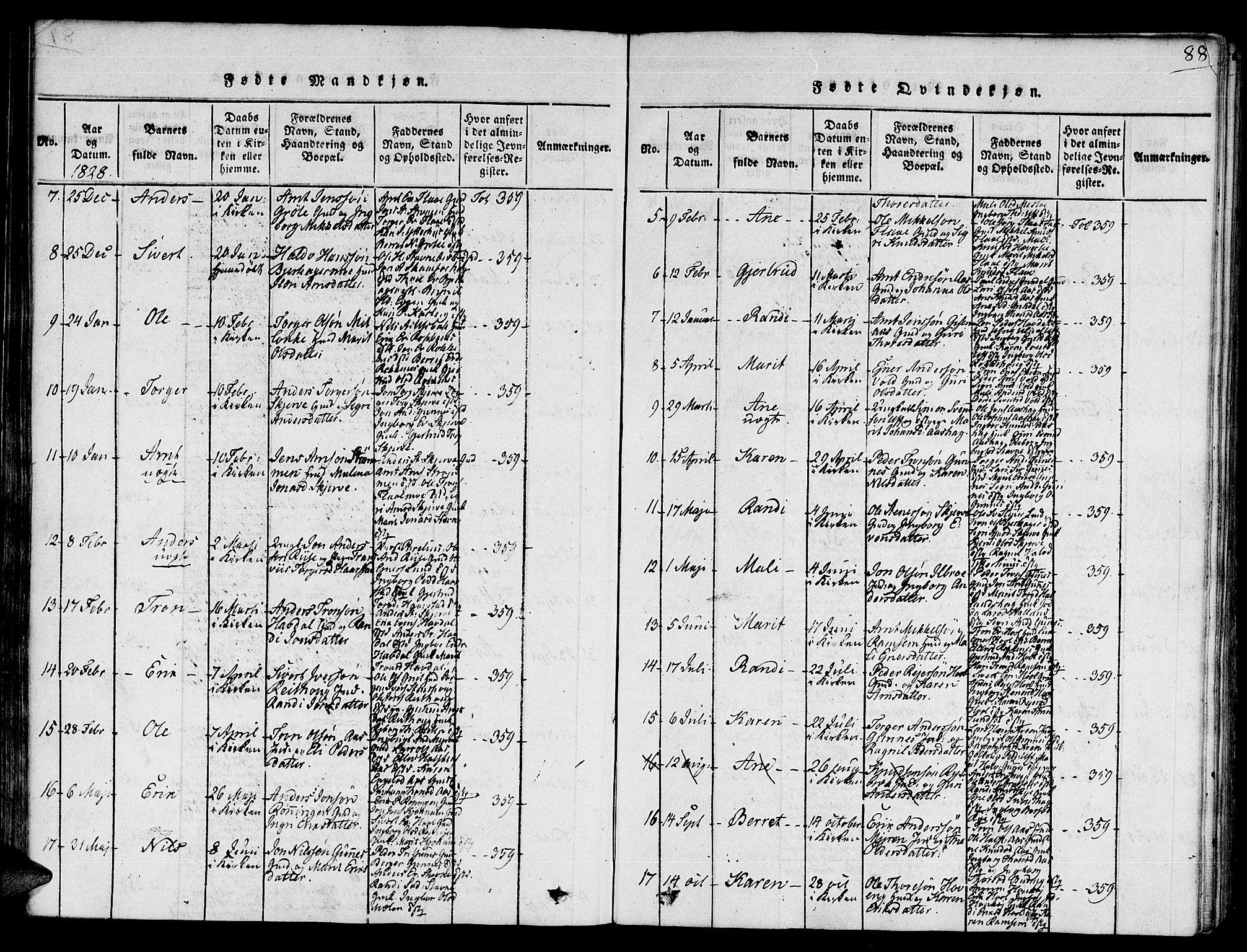 SAT, Ministerialprotokoller, klokkerbøker og fødselsregistre - Sør-Trøndelag, 672/L0854: Ministerialbok nr. 672A06 /2, 1816-1829, s. 88