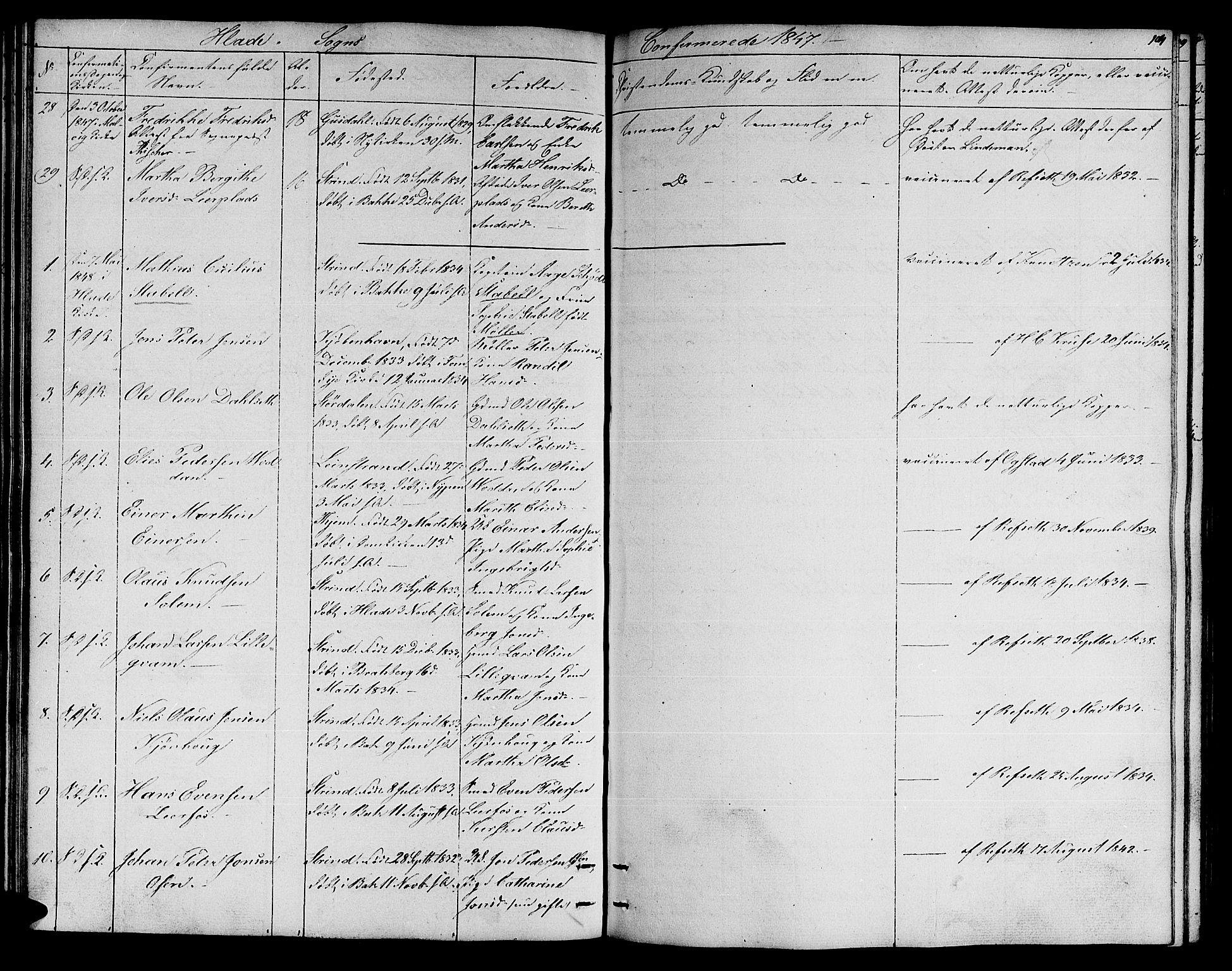 SAT, Ministerialprotokoller, klokkerbøker og fødselsregistre - Sør-Trøndelag, 606/L0309: Klokkerbok nr. 606C05, 1841-1849, s. 104