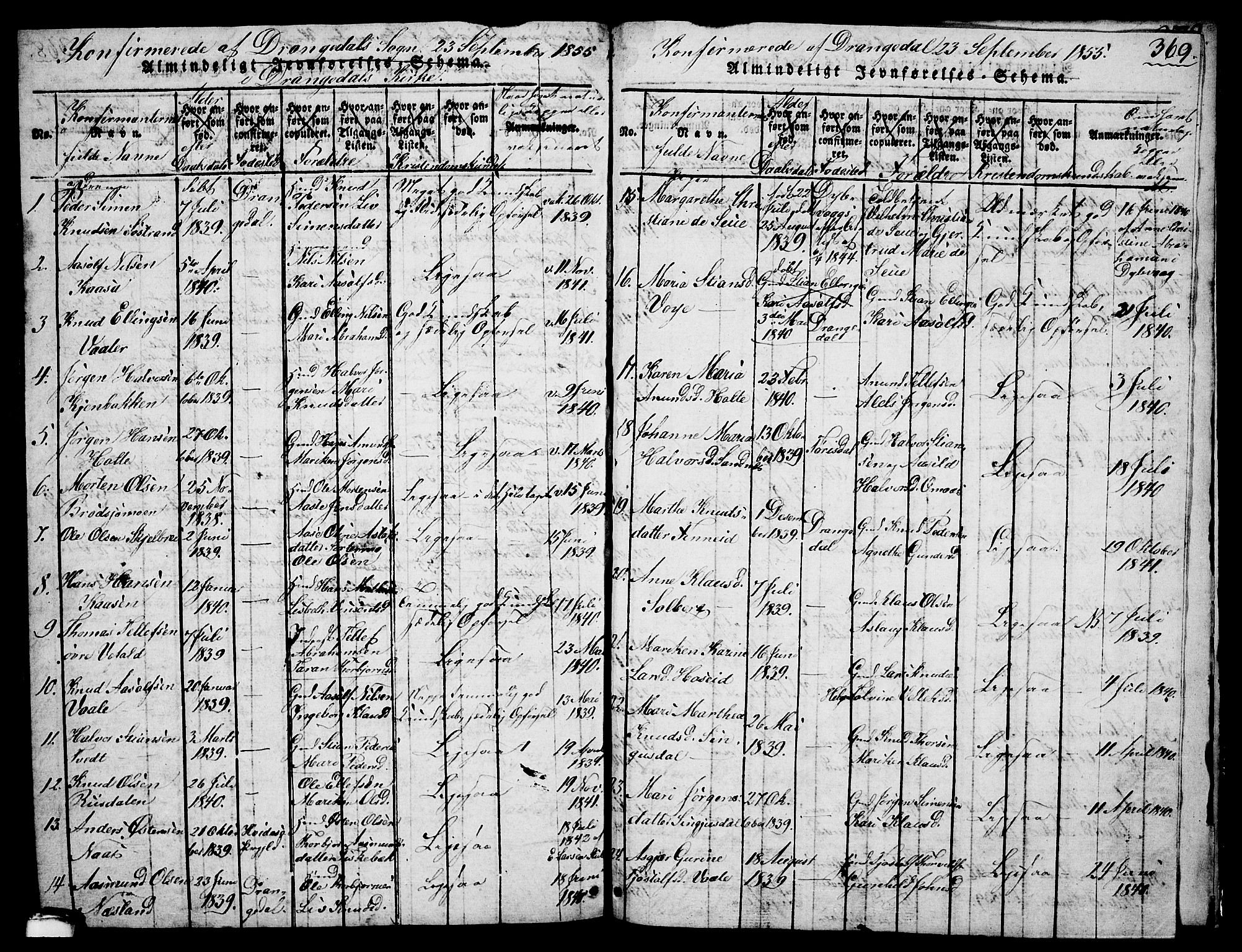 SAKO, Drangedal kirkebøker, G/Ga/L0001: Klokkerbok nr. I 1 /1, 1814-1856, s. 369