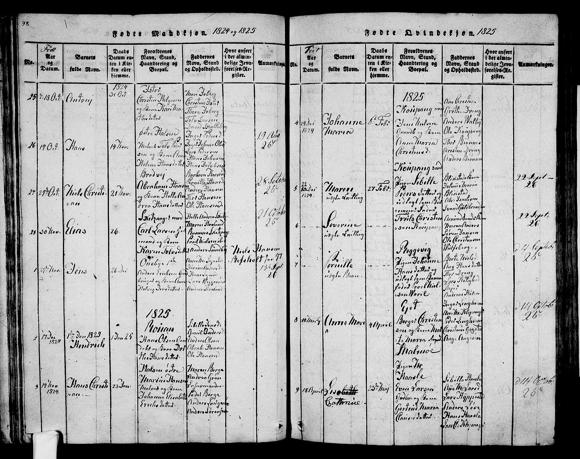 SAKO, Tjølling kirkebøker, F/Fa/L0005: Ministerialbok nr. 5, 1814-1836, s. 98-99