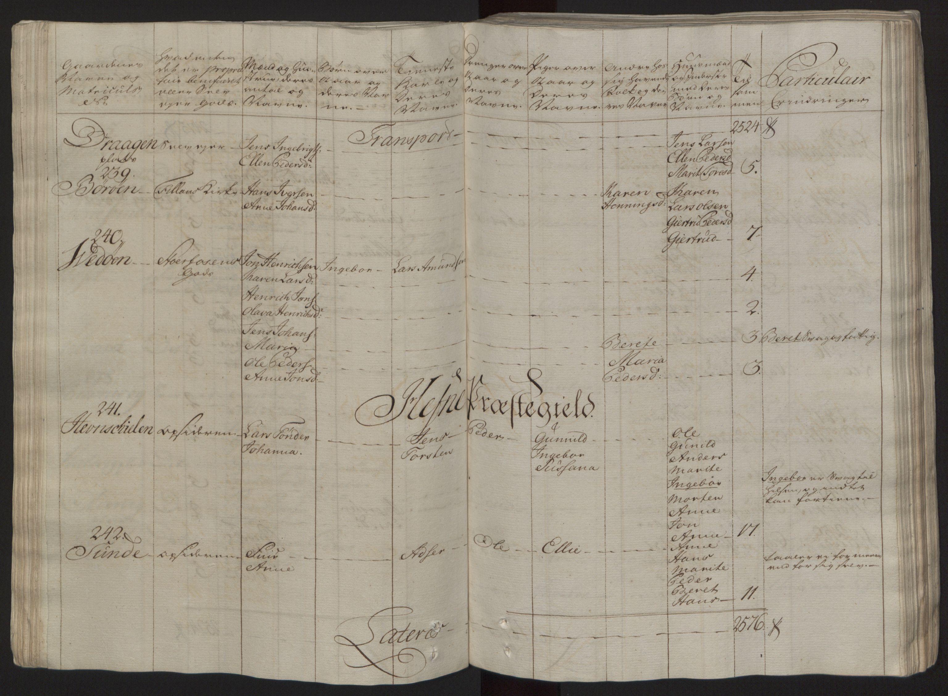 RA, Rentekammeret inntil 1814, Reviderte regnskaper, Fogderegnskap, R57/L3930: Ekstraskatten Fosen, 1762-1763, s. 62