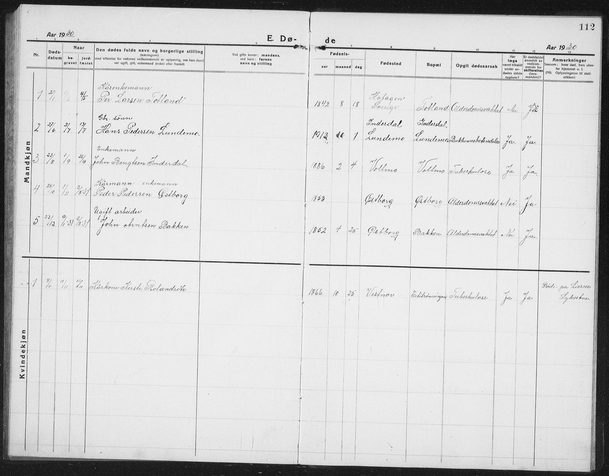 SAT, Ministerialprotokoller, klokkerbøker og fødselsregistre - Nord-Trøndelag, 757/L0507: Klokkerbok nr. 757C02, 1923-1939, s. 112