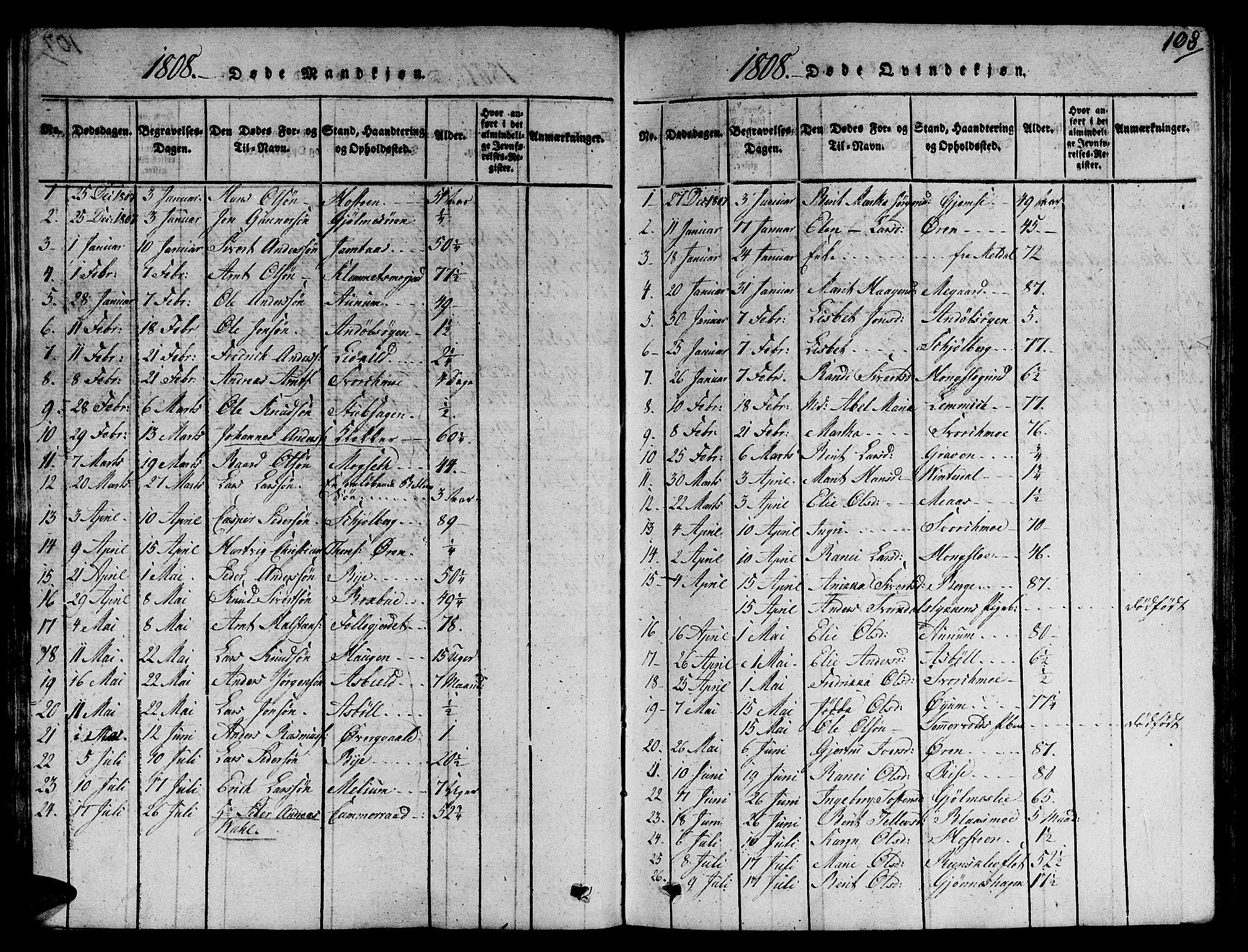 SAT, Ministerialprotokoller, klokkerbøker og fødselsregistre - Sør-Trøndelag, 668/L0803: Ministerialbok nr. 668A03, 1800-1826, s. 108