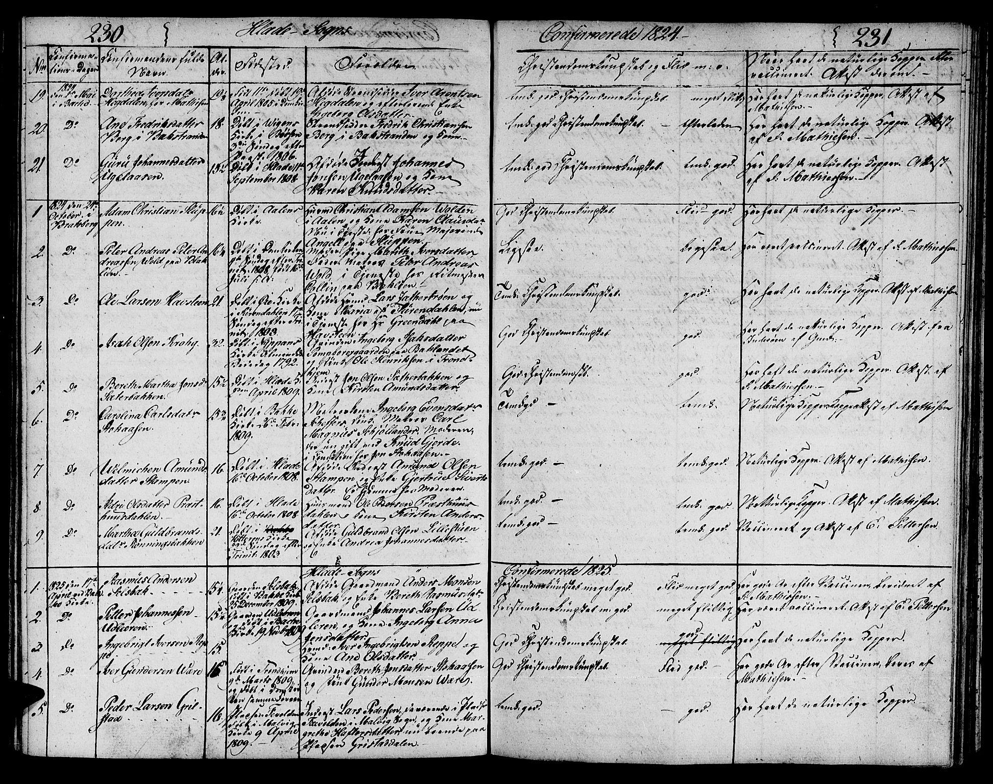 SAT, Ministerialprotokoller, klokkerbøker og fødselsregistre - Sør-Trøndelag, 606/L0306: Klokkerbok nr. 606C02, 1797-1829, s. 230-231