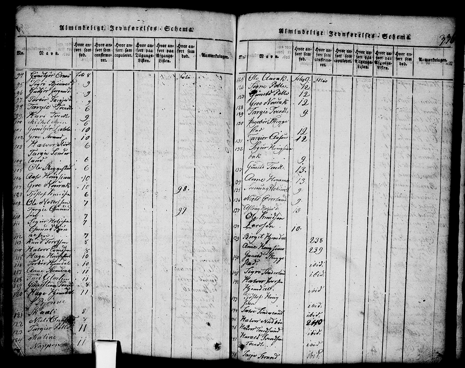 SAKO, Nissedal kirkebøker, G/Gb/L0001: Klokkerbok nr. II 1, 1814-1862, s. 336