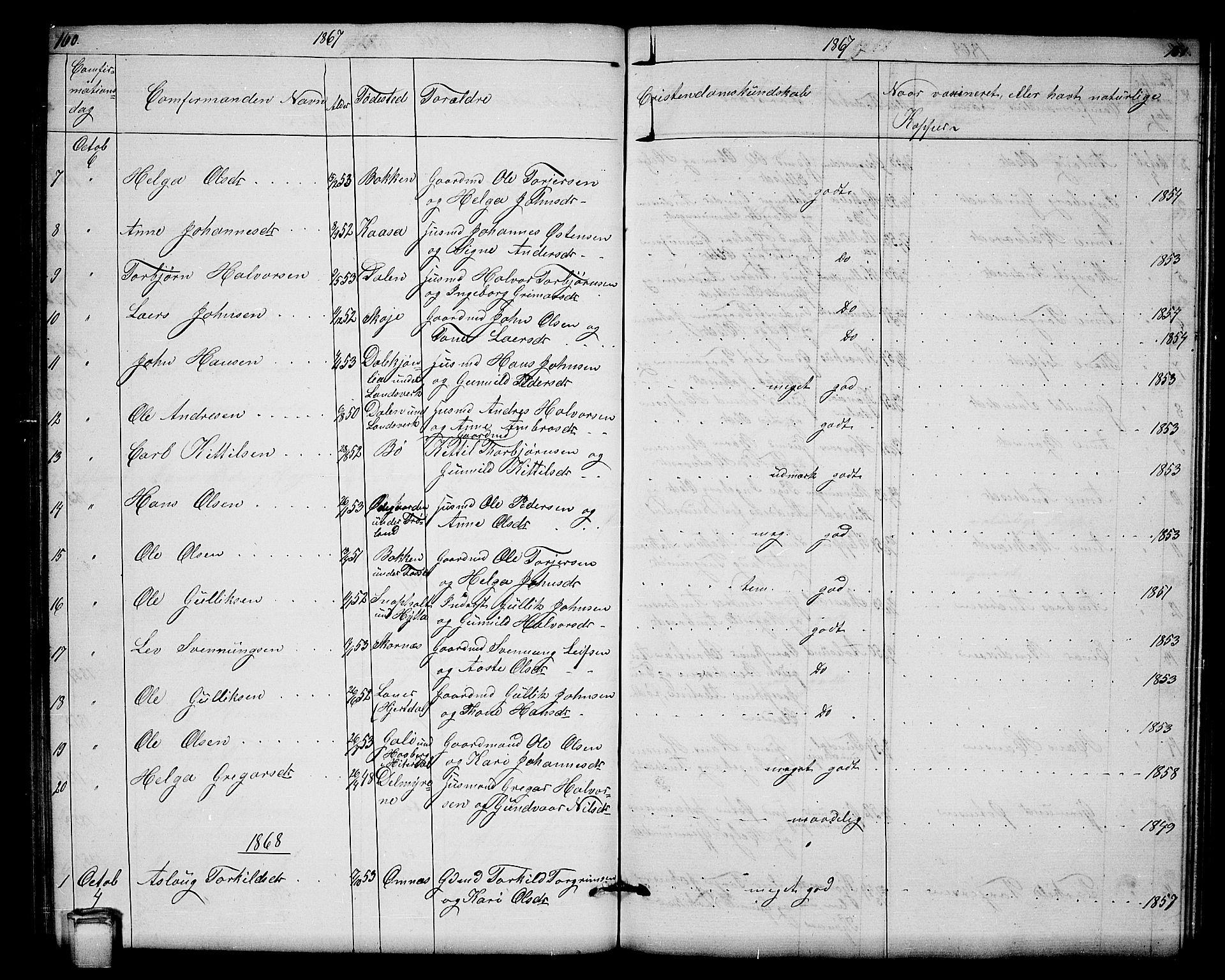 SAKO, Hjartdal kirkebøker, G/Gb/L0002: Klokkerbok nr. II 2, 1854-1884, s. 160-161