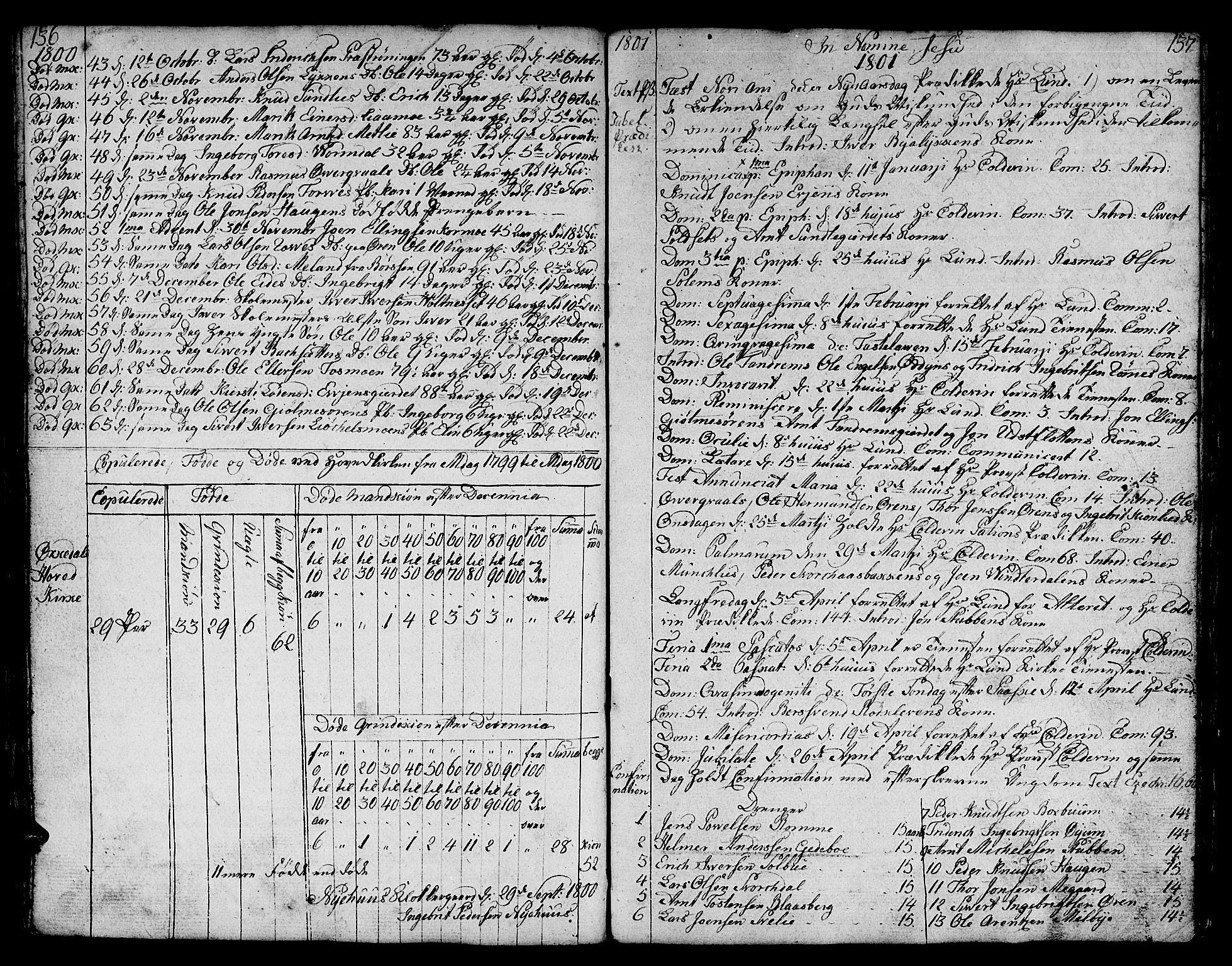 SAT, Ministerialprotokoller, klokkerbøker og fødselsregistre - Sør-Trøndelag, 668/L0815: Klokkerbok nr. 668C04, 1791-1815, s. 136-137