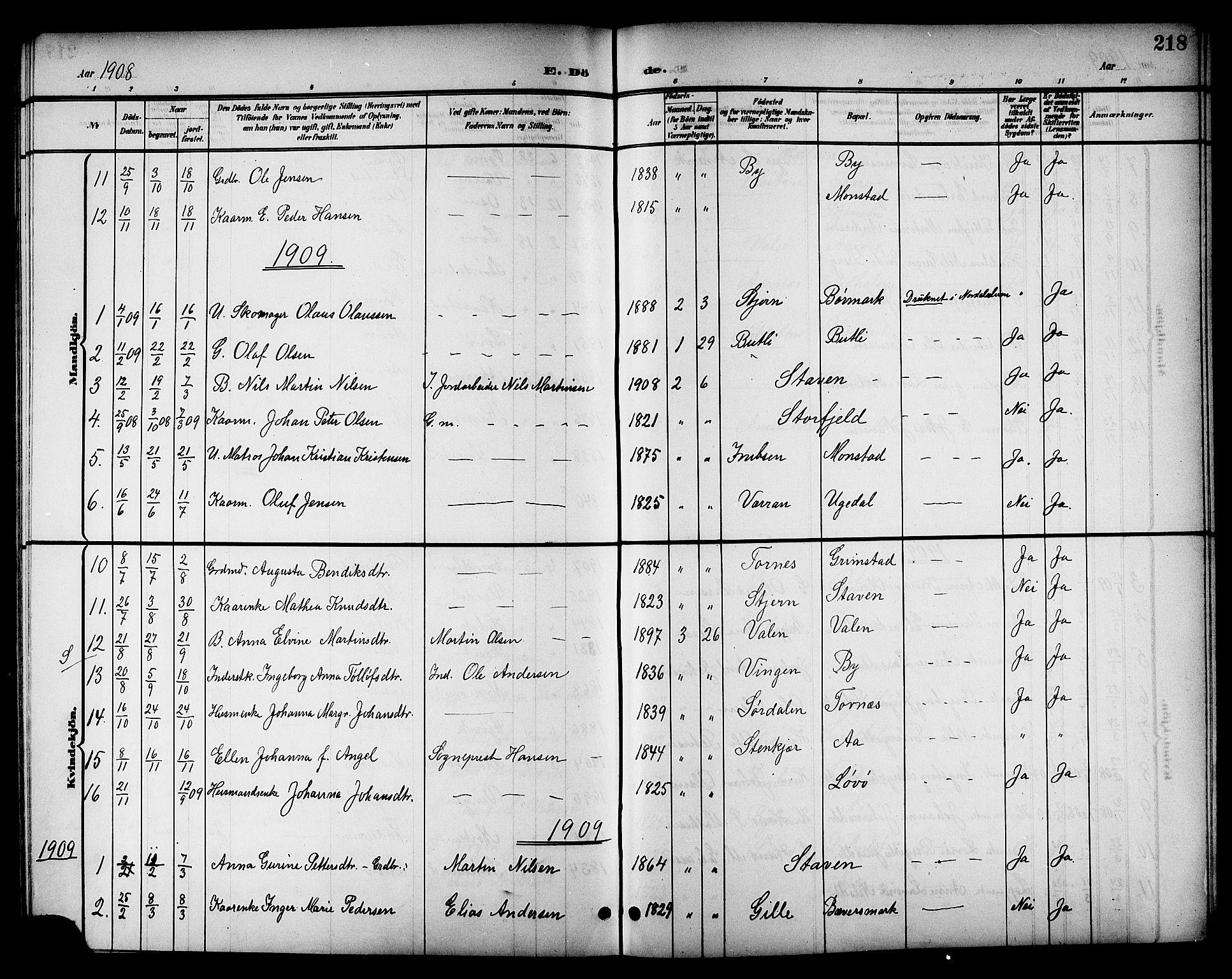 SAT, Ministerialprotokoller, klokkerbøker og fødselsregistre - Sør-Trøndelag, 655/L0688: Klokkerbok nr. 655C04, 1899-1922, s. 218