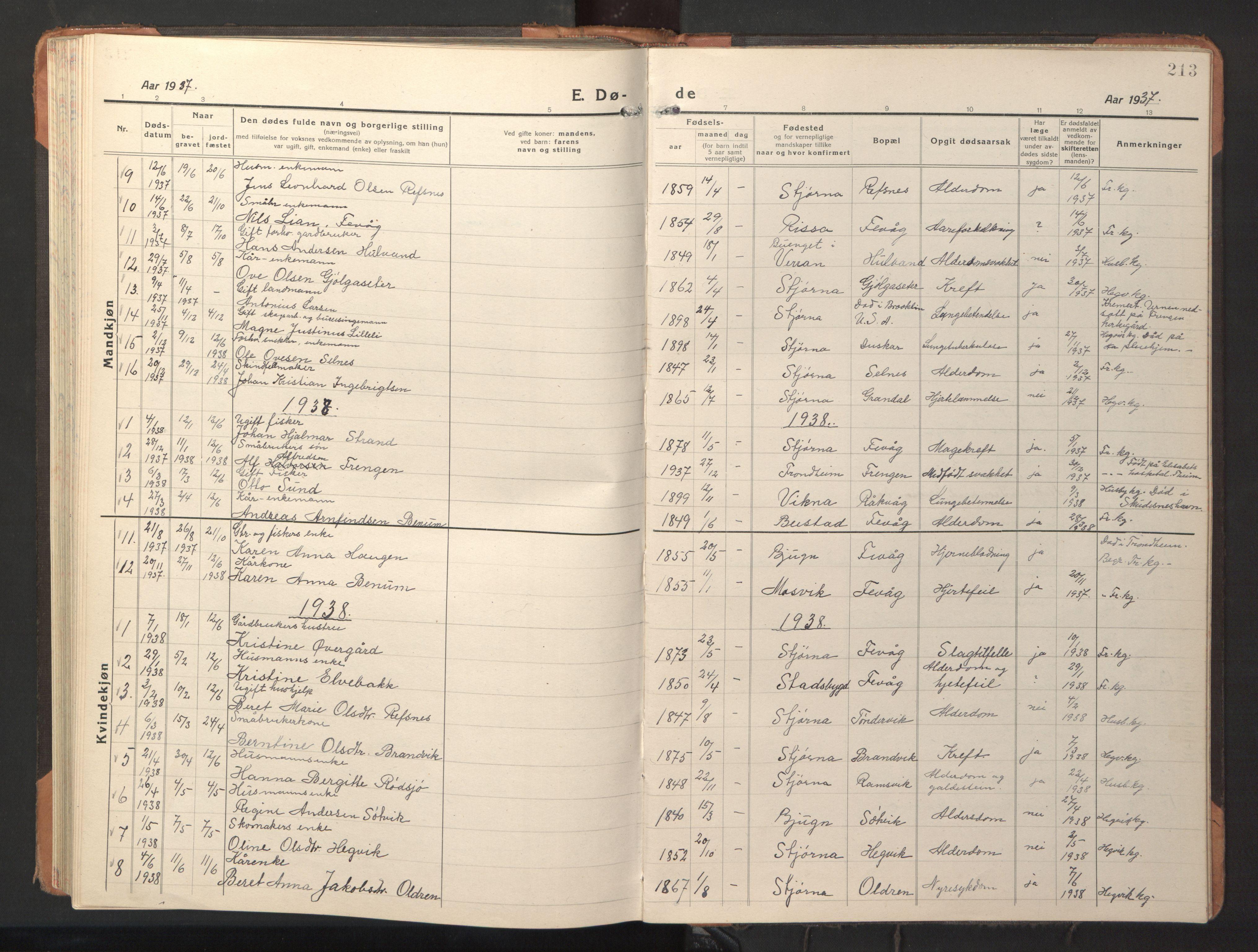 SAT, Ministerialprotokoller, klokkerbøker og fødselsregistre - Sør-Trøndelag, 653/L0658: Klokkerbok nr. 653C02, 1919-1947, s. 213