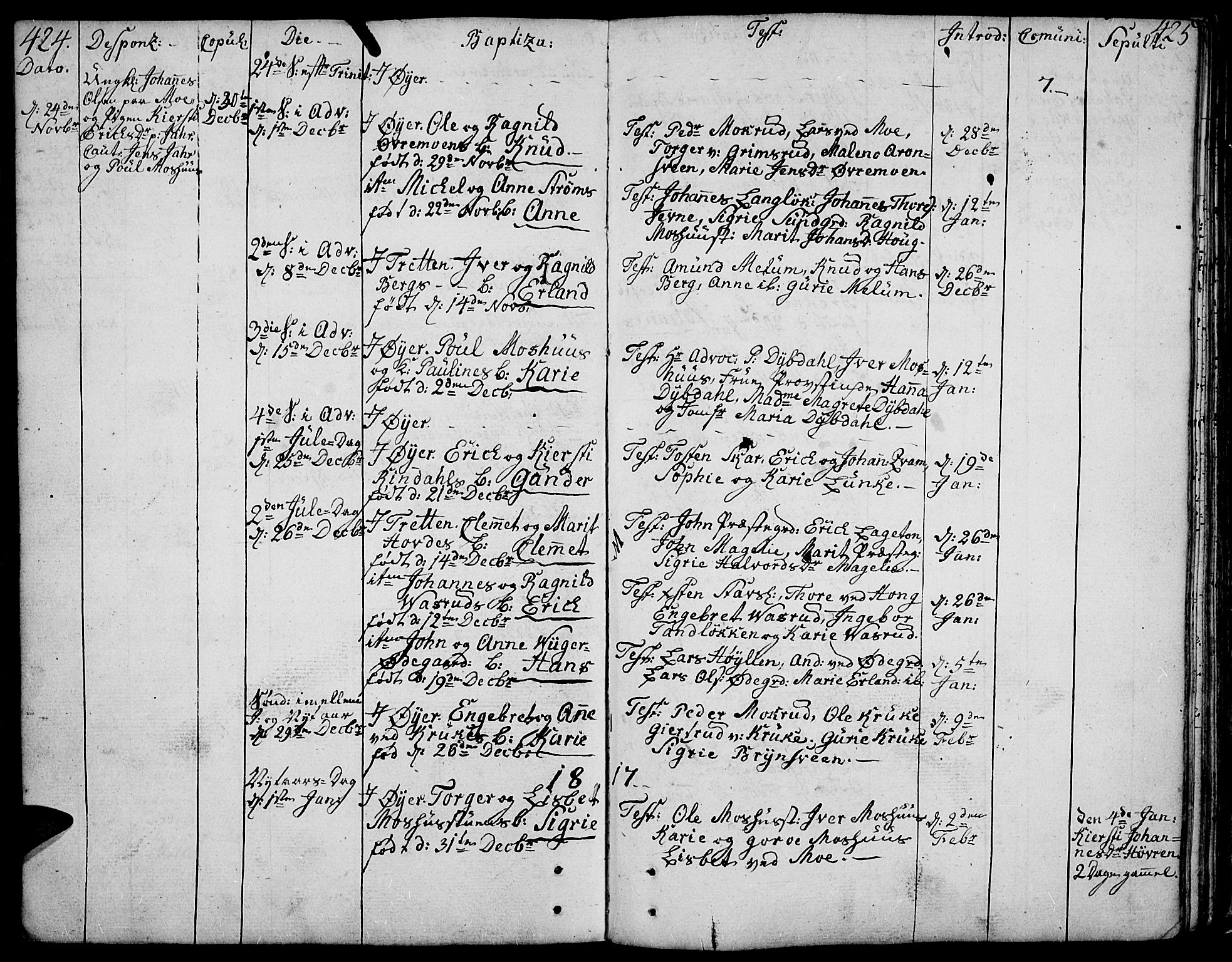 SAH, Øyer prestekontor, Ministerialbok nr. 3, 1784-1824, s. 424-425