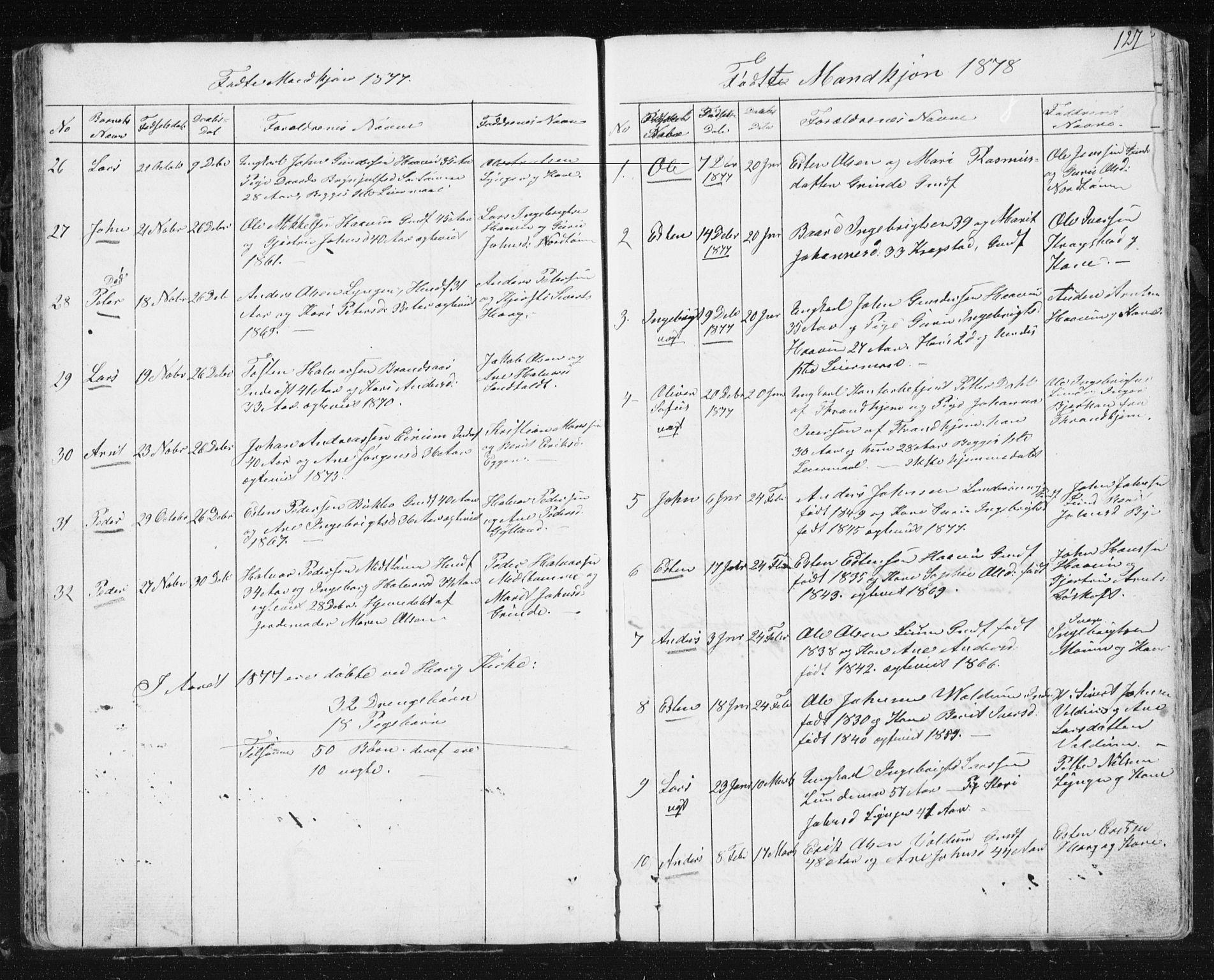 SAT, Ministerialprotokoller, klokkerbøker og fødselsregistre - Sør-Trøndelag, 692/L1110: Klokkerbok nr. 692C05, 1849-1889, s. 127