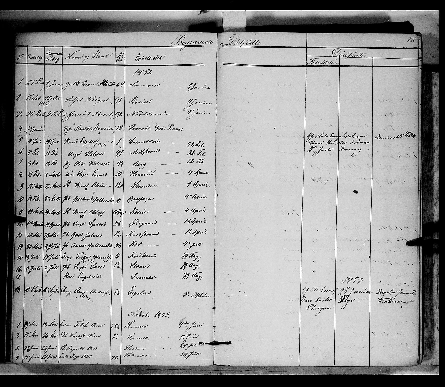 SAH, Nord-Aurdal prestekontor, Ministerialbok nr. 5, 1842-1863, s. 226