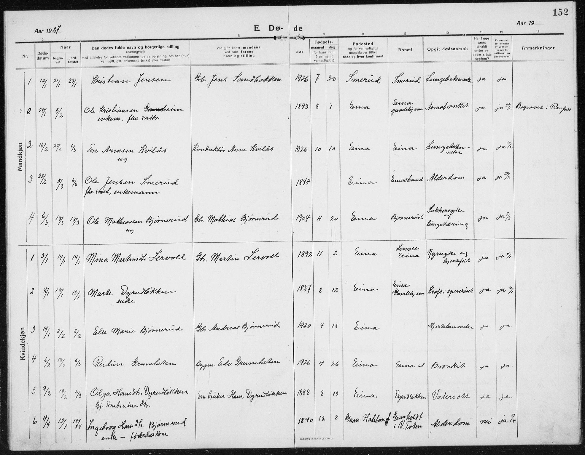 SAH, Kolbu prestekontor, Klokkerbok nr. 6, 1916-1934, s. 152