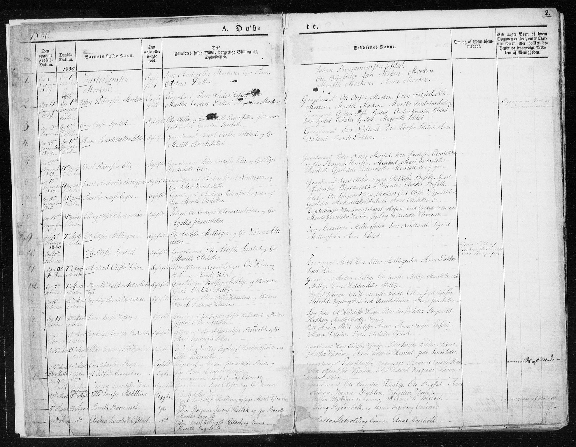 SAT, Ministerialprotokoller, klokkerbøker og fødselsregistre - Sør-Trøndelag, 665/L0771: Ministerialbok nr. 665A06, 1830-1856, s. 2