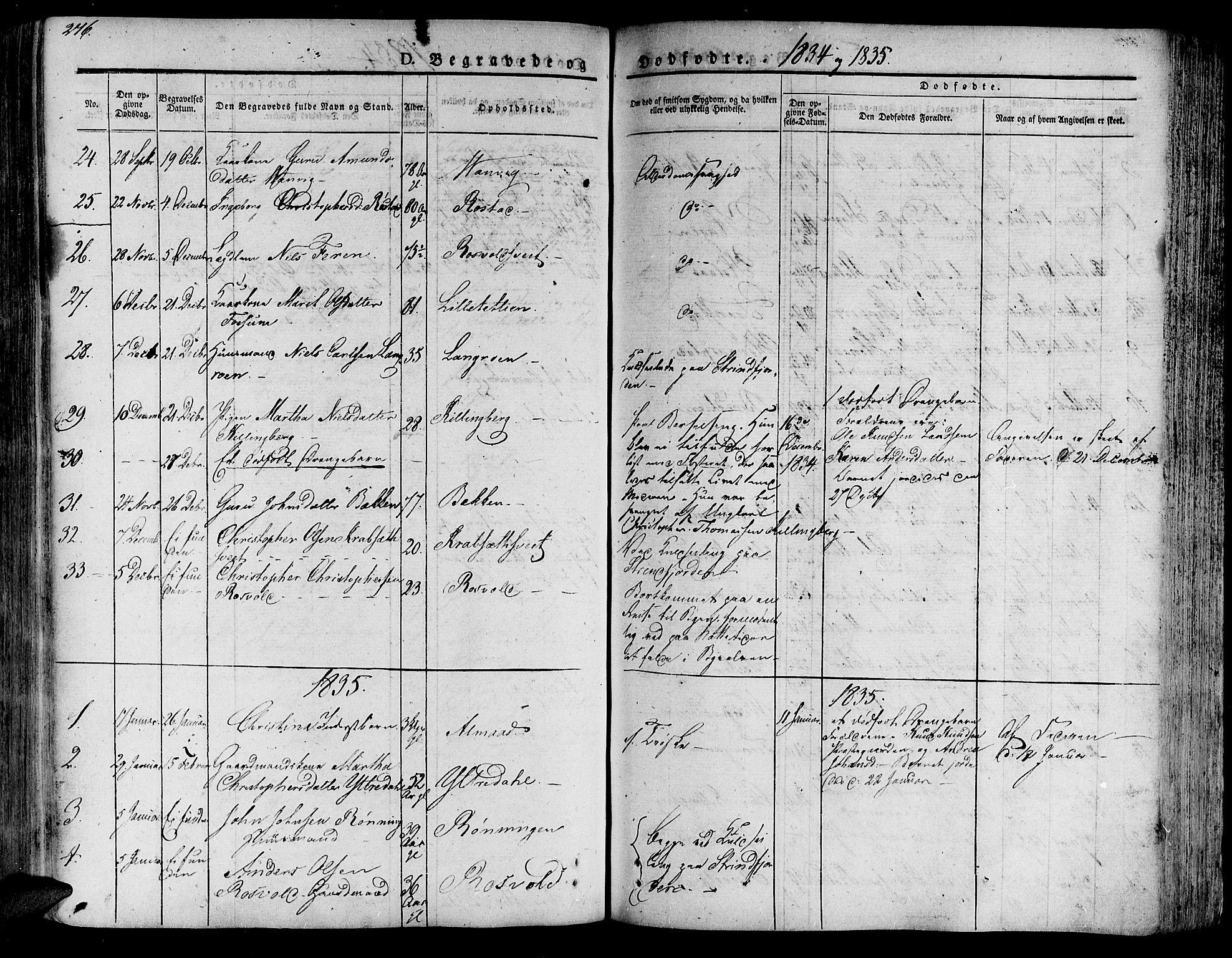 SAT, Ministerialprotokoller, klokkerbøker og fødselsregistre - Nord-Trøndelag, 701/L0006: Ministerialbok nr. 701A06, 1825-1841, s. 277