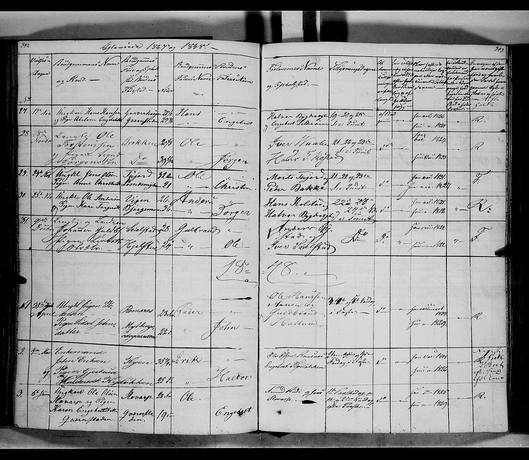 SAH, Ringebu prestekontor, Ministerialbok nr. 5, 1839-1848, s. 342-343