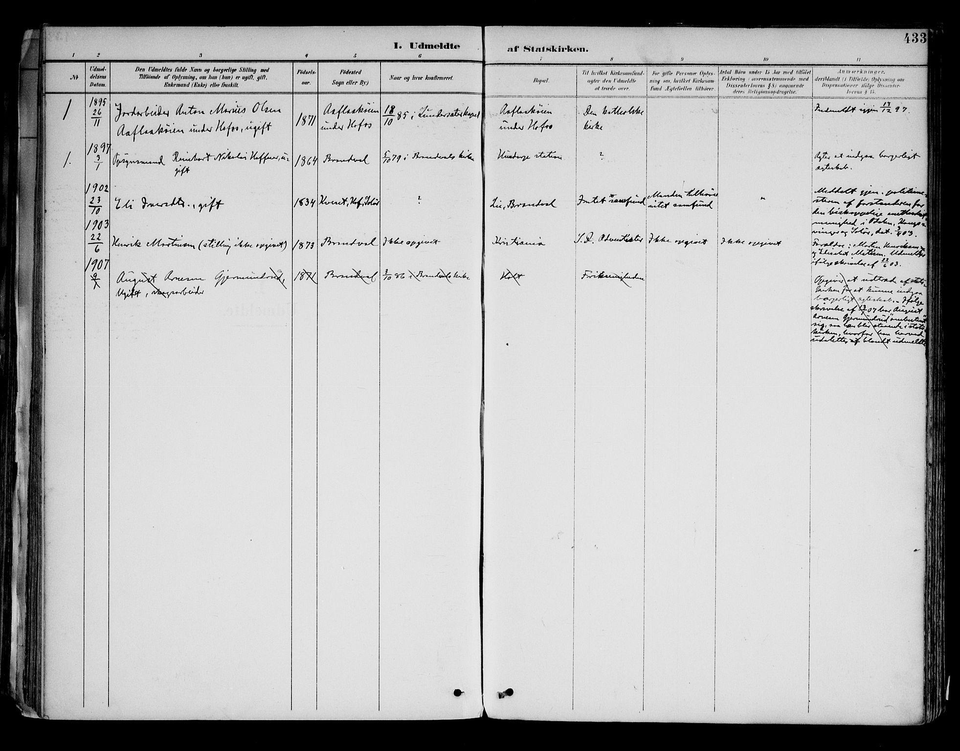 SAH, Brandval prestekontor, H/Ha/Haa/L0003: Ministerialbok nr. 3, 1894-1909, s. 433