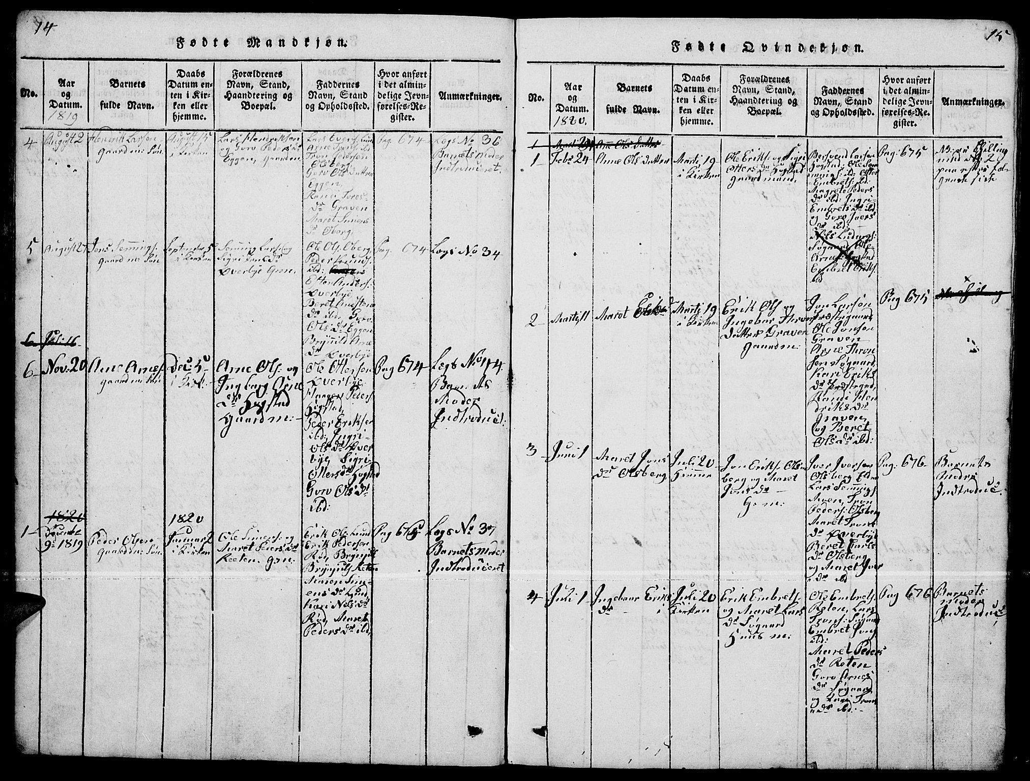 SAH, Tynset prestekontor, Klokkerbok nr. 4, 1814-1879, s. 14-15