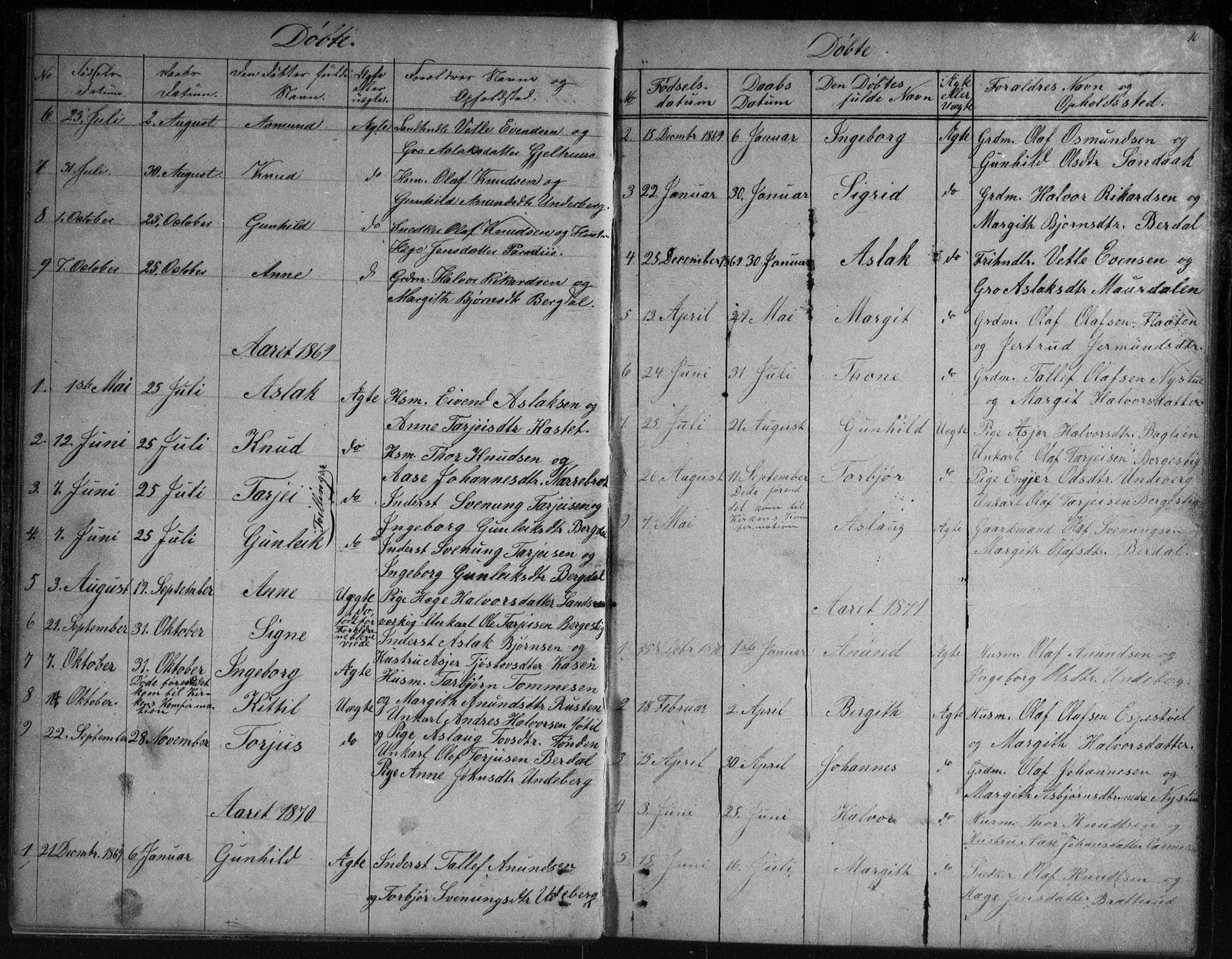 SAKO, Vinje kirkebøker, G/Gb/L0002: Klokkerbok nr. II 2, 1849-1891, s. 10