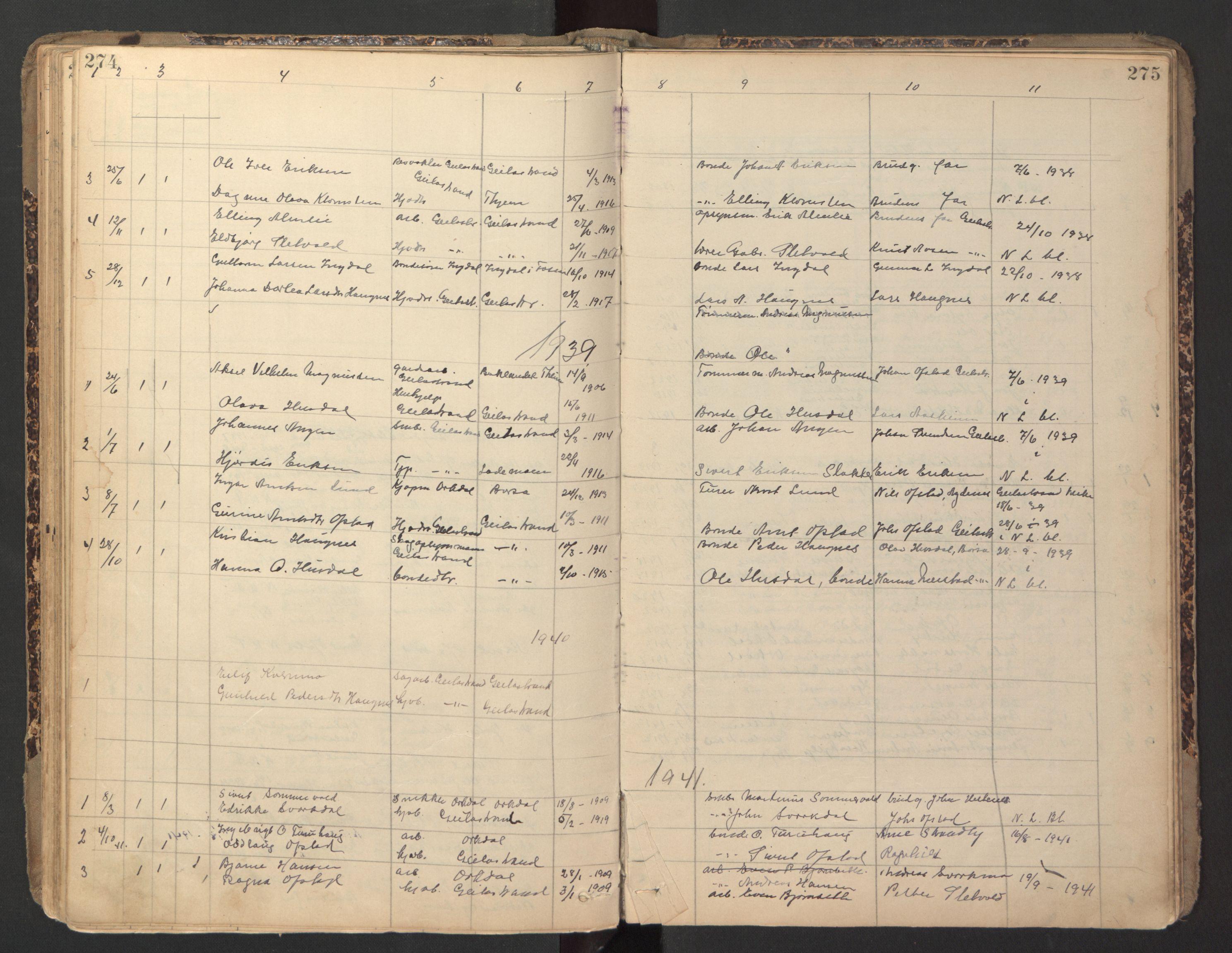 SAT, Ministerialprotokoller, klokkerbøker og fødselsregistre - Sør-Trøndelag, 670/L0837: Klokkerbok nr. 670C01, 1905-1946, s. 274-275