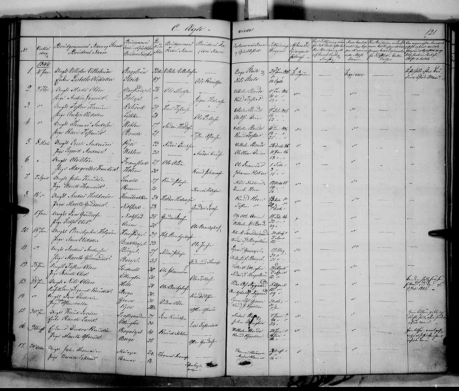 SAH, Vang prestekontor, Valdres, Ministerialbok nr. 6, 1846-1864, s. 121