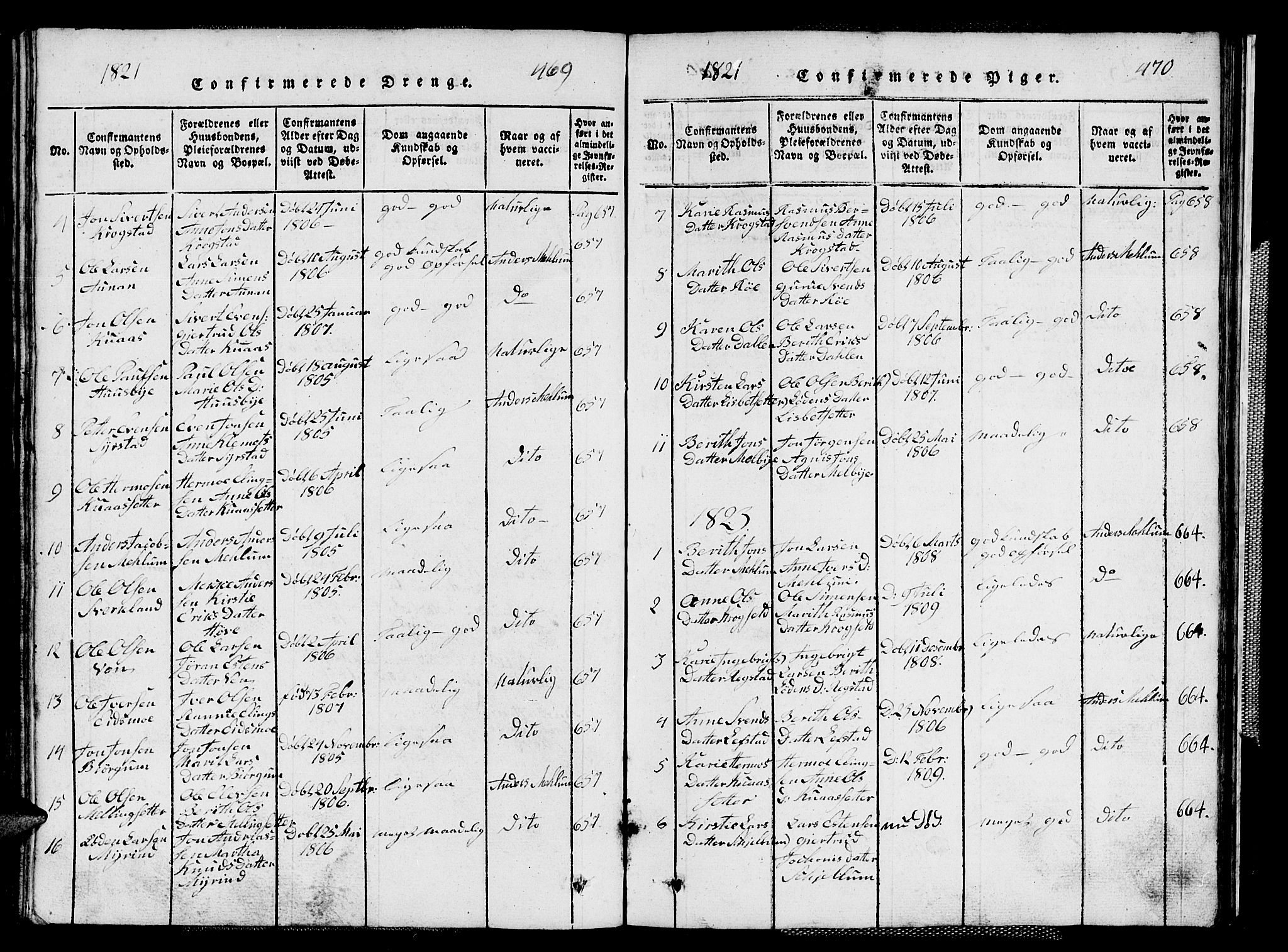 SAT, Ministerialprotokoller, klokkerbøker og fødselsregistre - Sør-Trøndelag, 667/L0796: Klokkerbok nr. 667C01, 1817-1836, s. 469-470