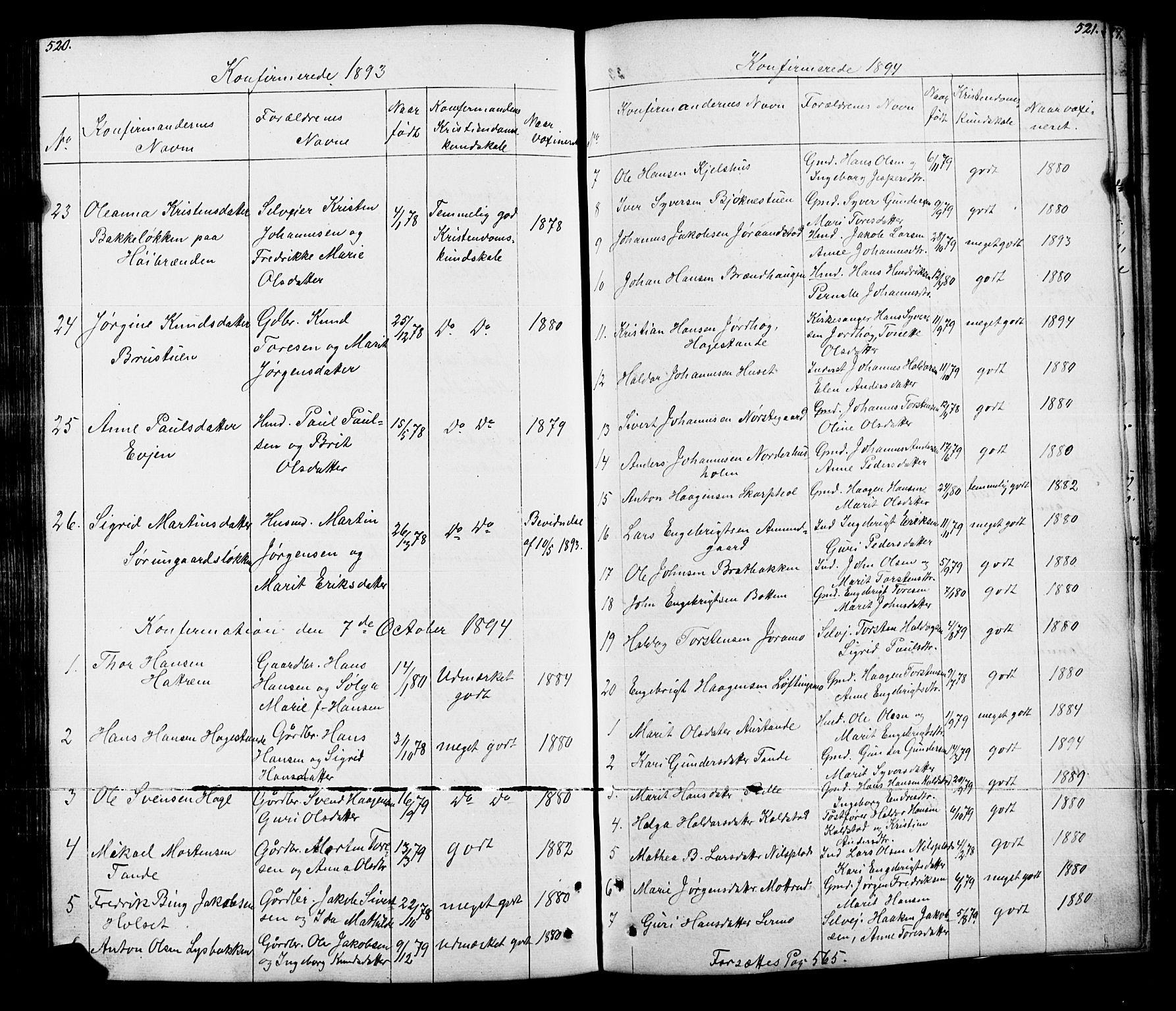 SAH, Lesja prestekontor, Klokkerbok nr. 5, 1850-1894, s. 520-521