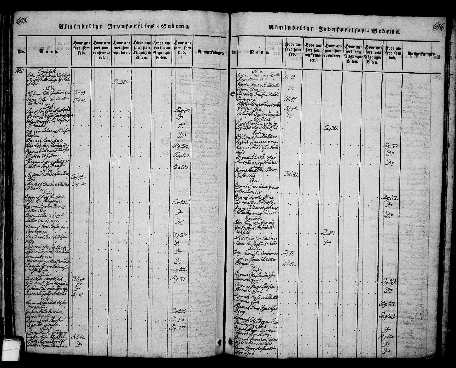 SAKO, Bamble kirkebøker, G/Ga/L0005: Klokkerbok nr. I 5, 1814-1855, s. 695-696