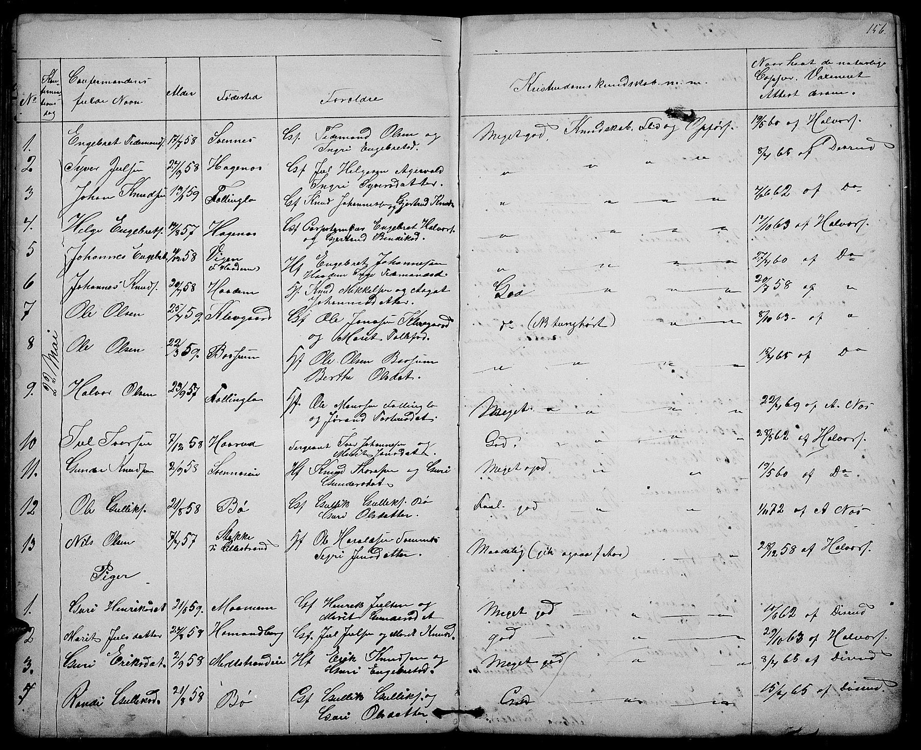 SAH, Nord-Aurdal prestekontor, Klokkerbok nr. 3, 1842-1882, s. 156