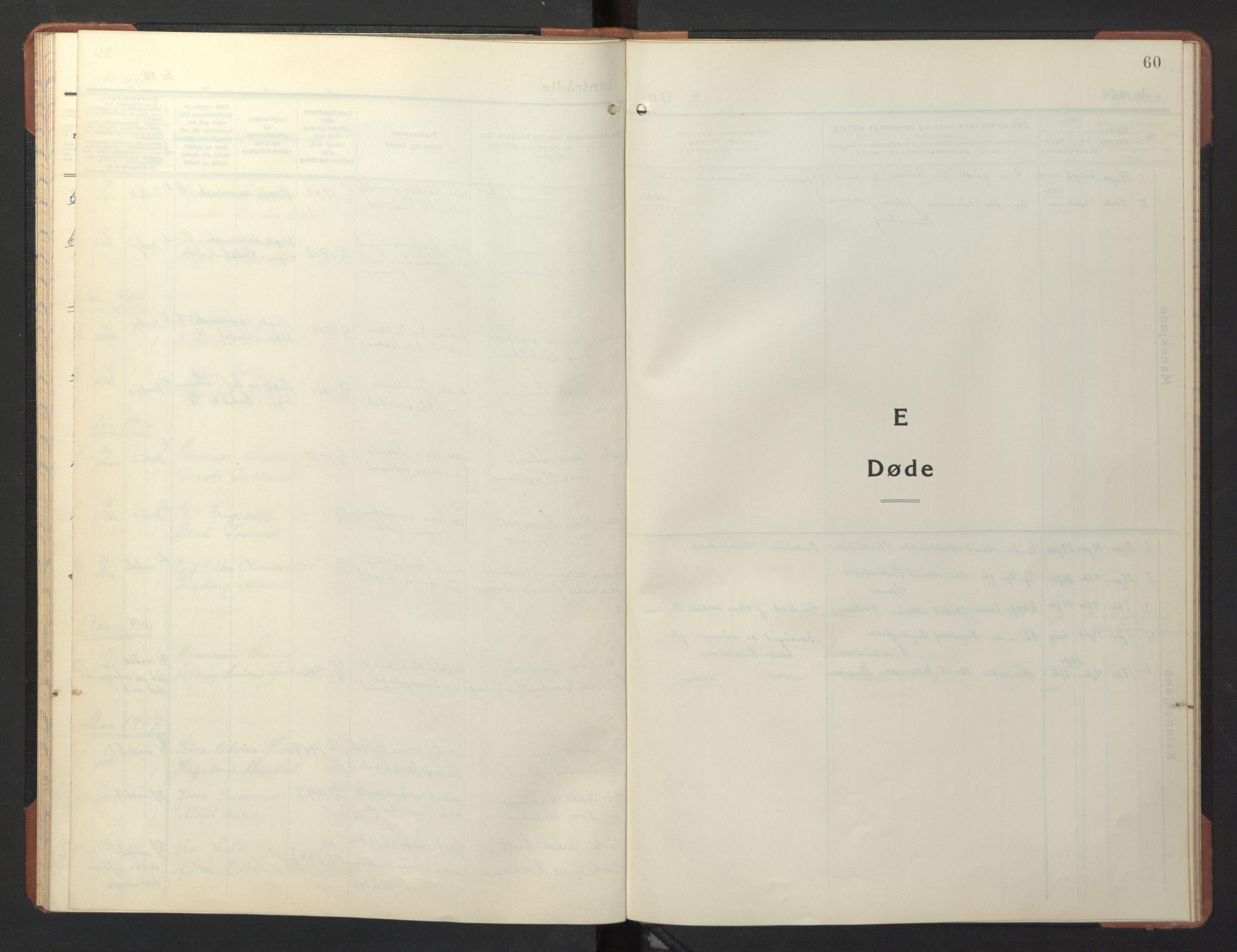 SAT, Ministerialprotokoller, klokkerbøker og fødselsregistre - Sør-Trøndelag, 690/L1053: Klokkerbok nr. 690C03, 1930-1947, s. 60