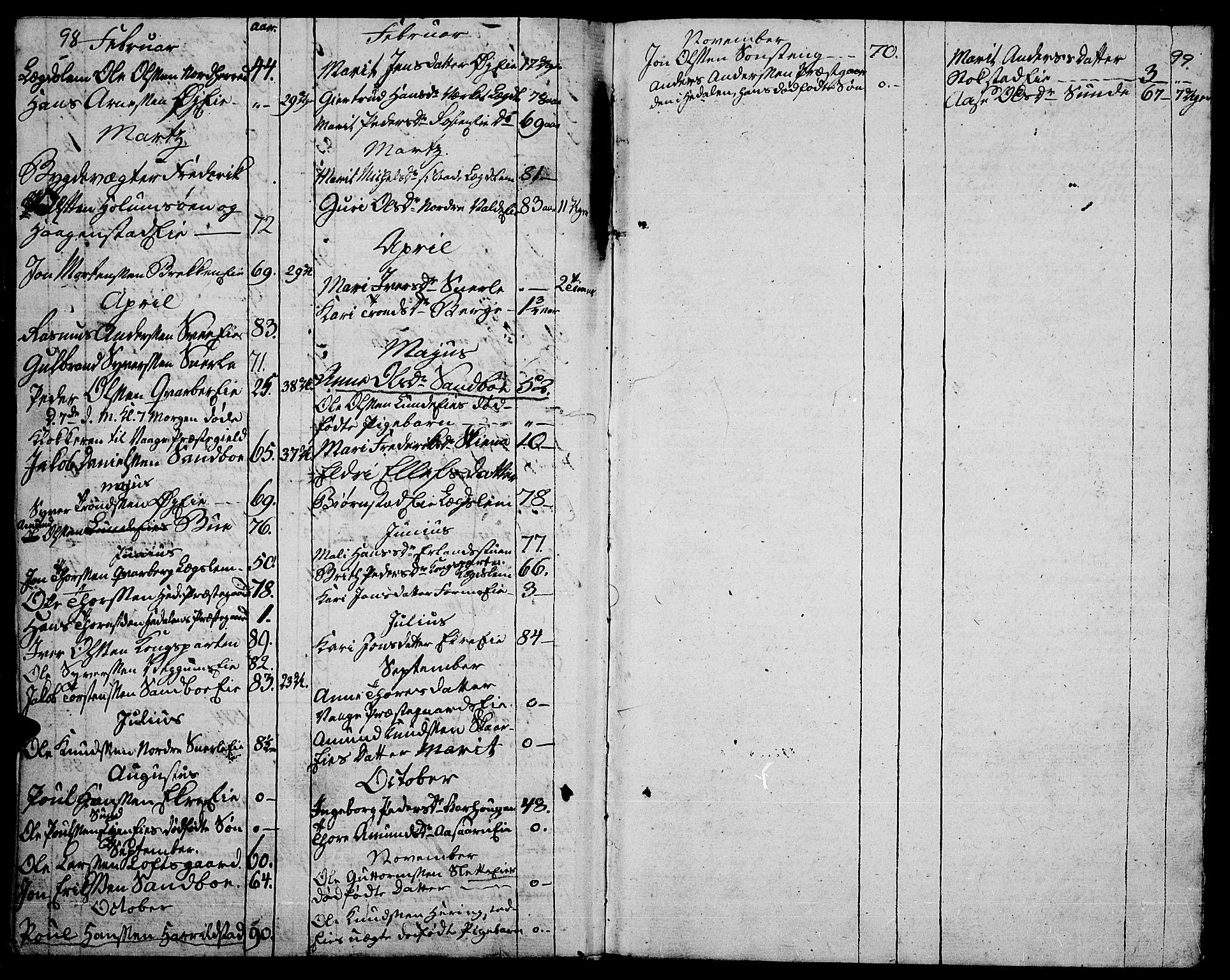 SAH, Vågå prestekontor, Ministerialbok nr. 2, 1810-1815, s. 98-99