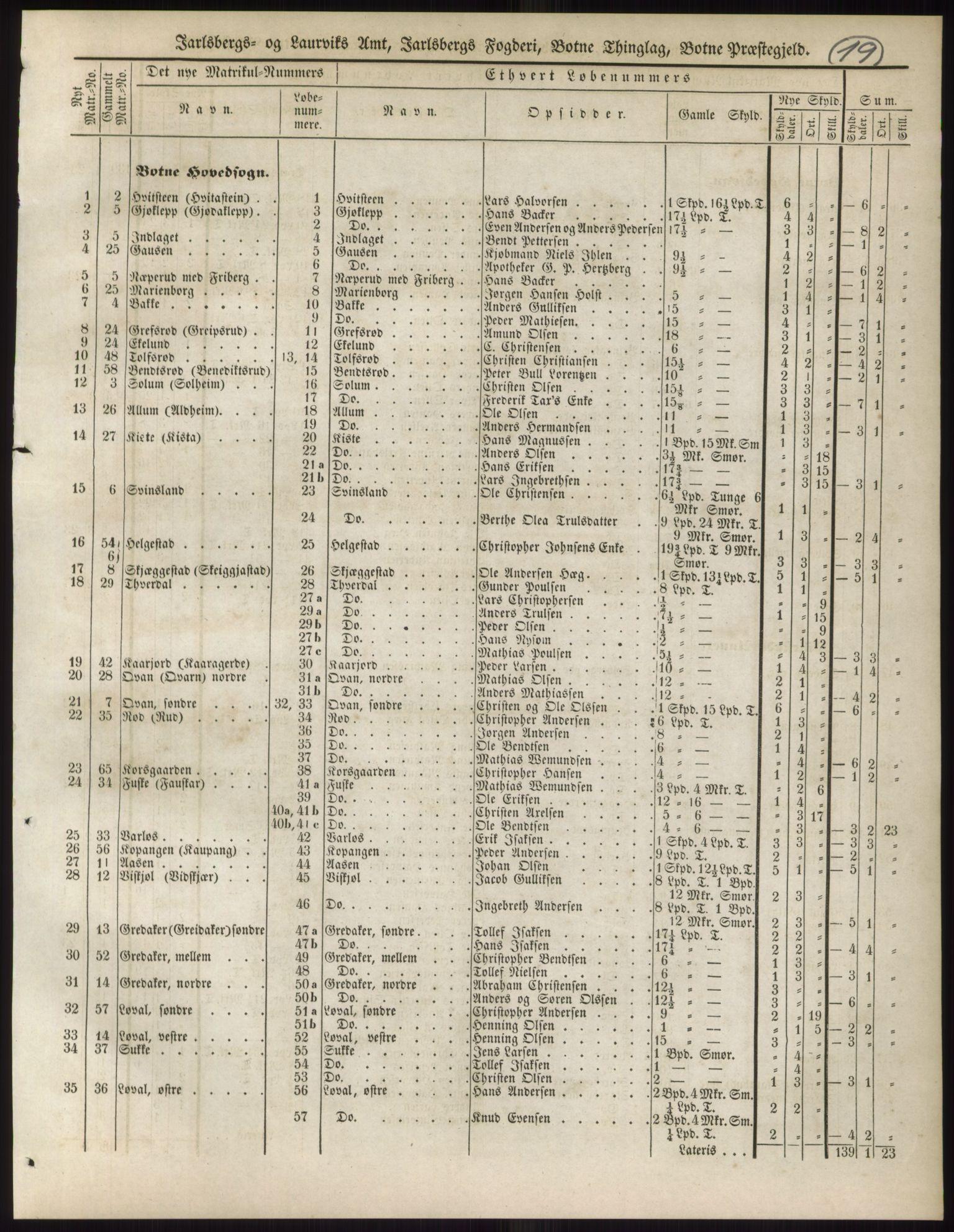 PUBL, Andre publikasjoner, -/Bind 6: Jarlsberg og Larvik amt, 1838, s. 31