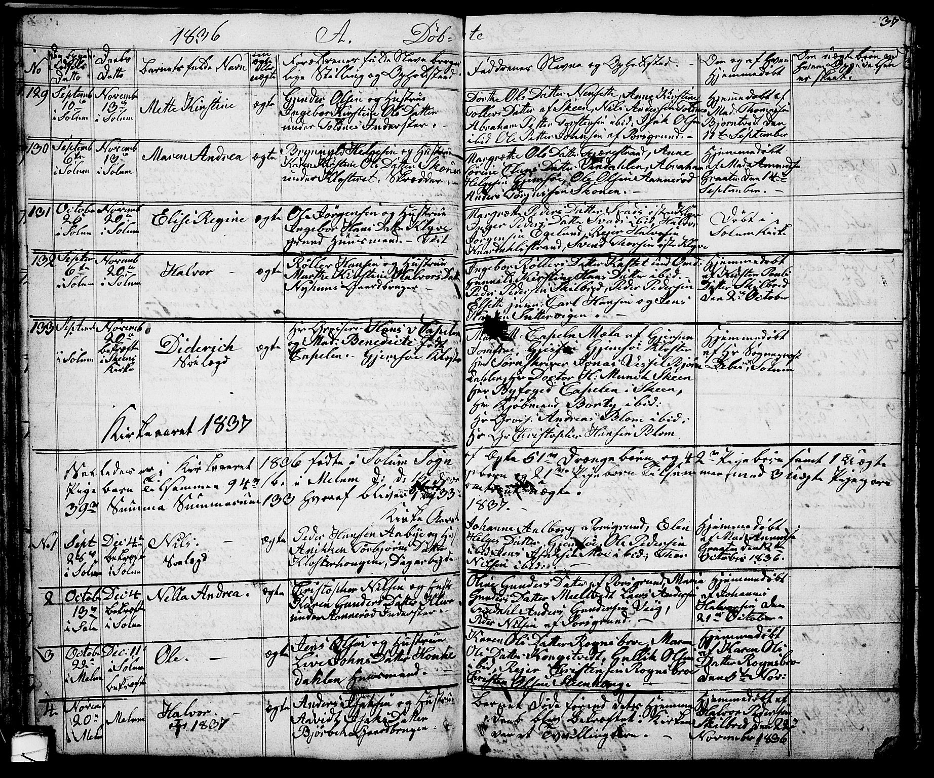 SAKO, Solum kirkebøker, G/Ga/L0002: Klokkerbok nr. I 2, 1834-1848, s. 37