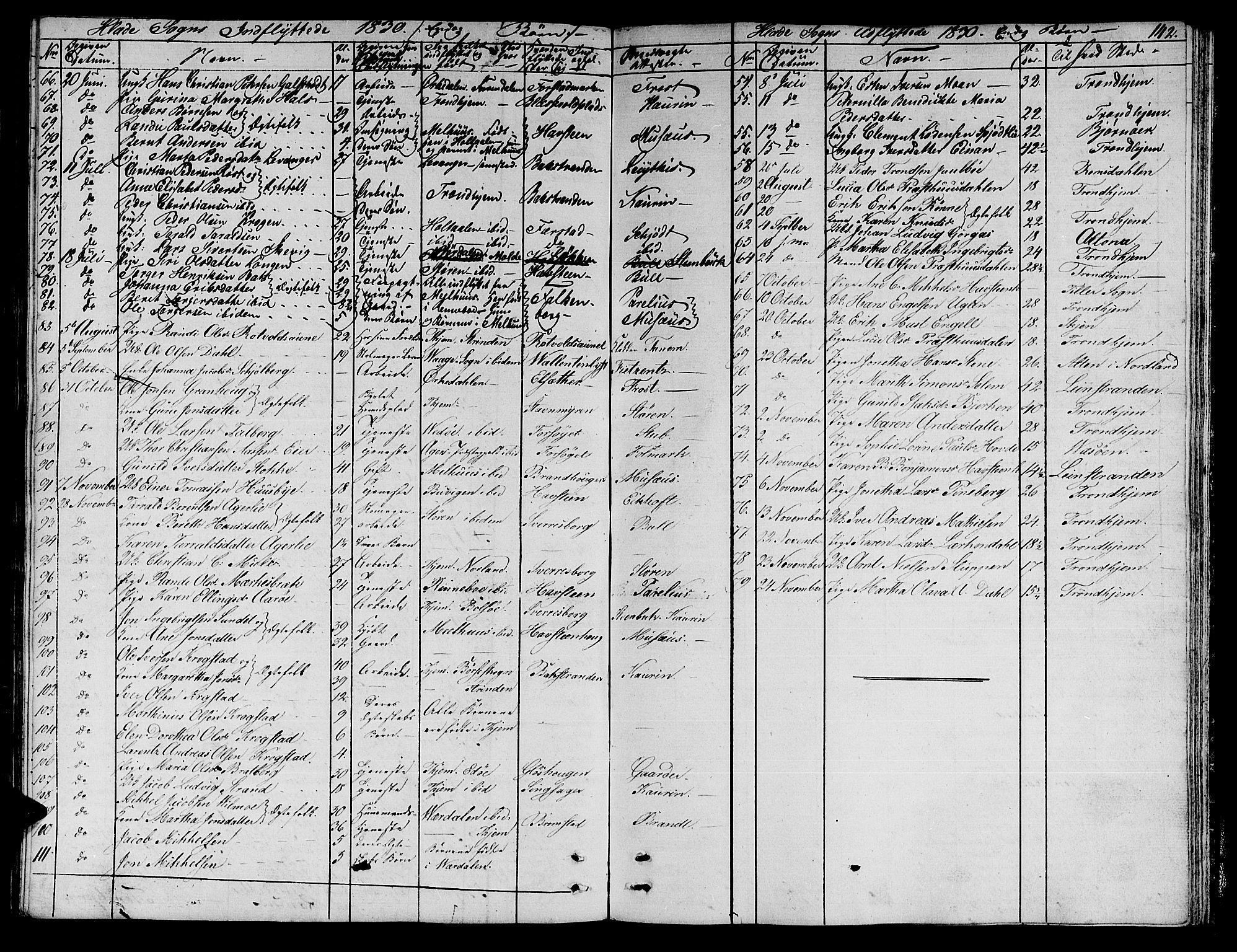 SAT, Ministerialprotokoller, klokkerbøker og fødselsregistre - Sør-Trøndelag, 606/L0308: Klokkerbok nr. 606C04, 1829-1840, s. 142