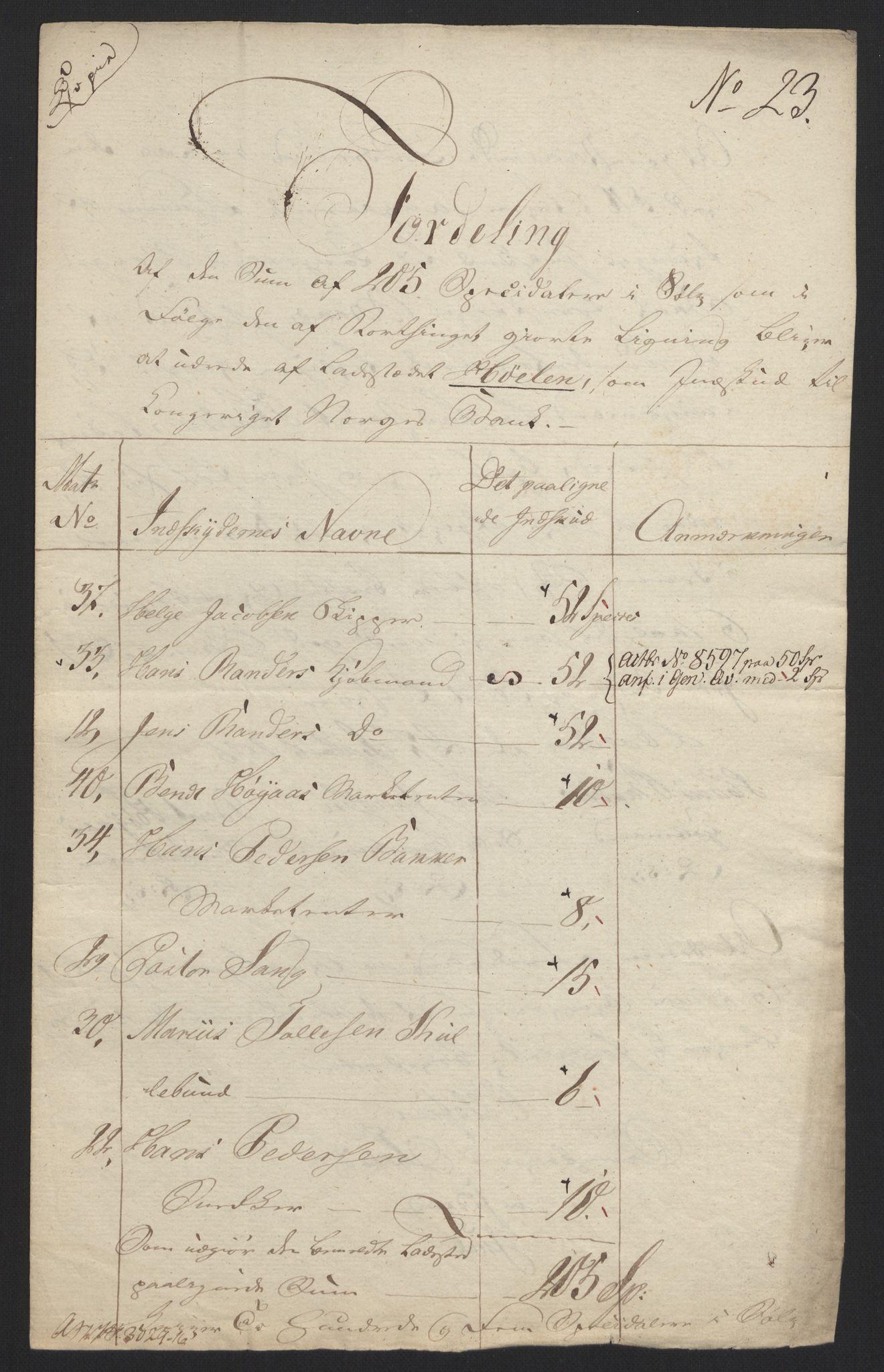 NOBA, Norges Bank/Sølvskatten 1816*, 1816-1820, s. 61