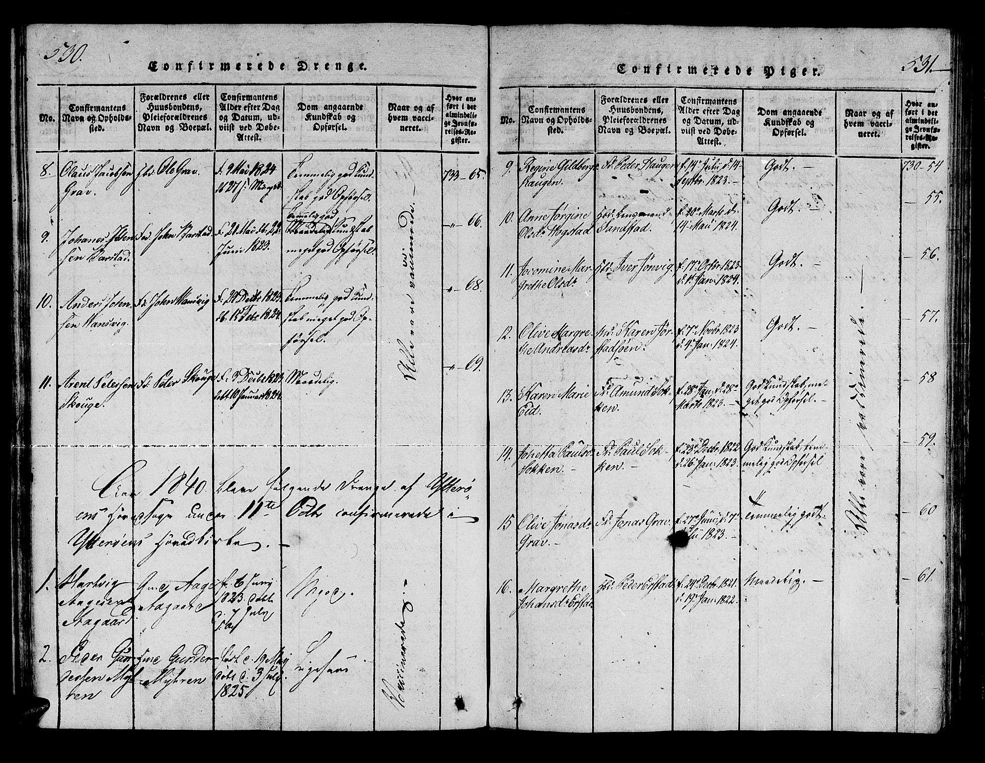 SAT, Ministerialprotokoller, klokkerbøker og fødselsregistre - Nord-Trøndelag, 722/L0217: Ministerialbok nr. 722A04, 1817-1842, s. 530-531