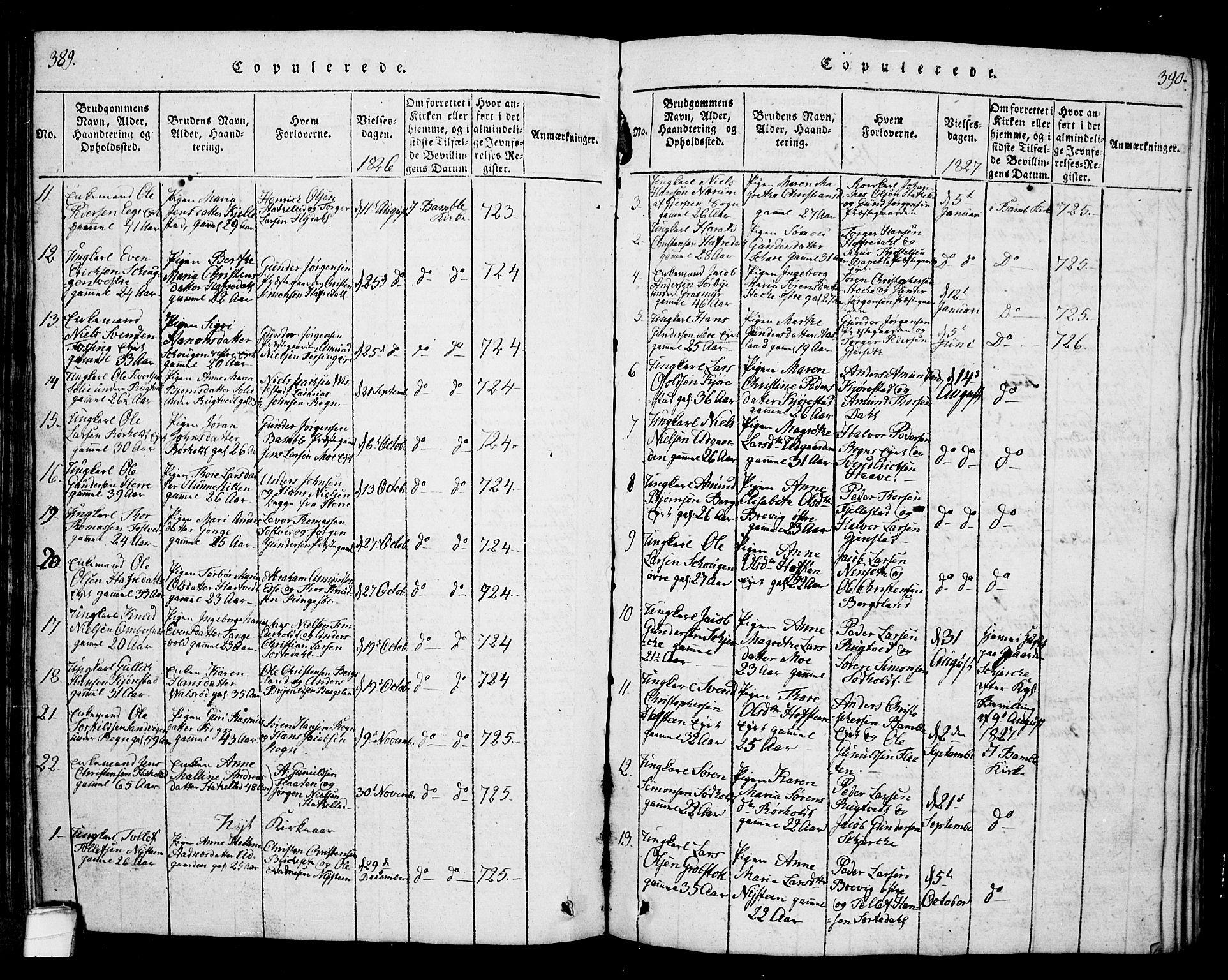 SAKO, Bamble kirkebøker, G/Ga/L0005: Klokkerbok nr. I 5, 1814-1855, s. 389-390