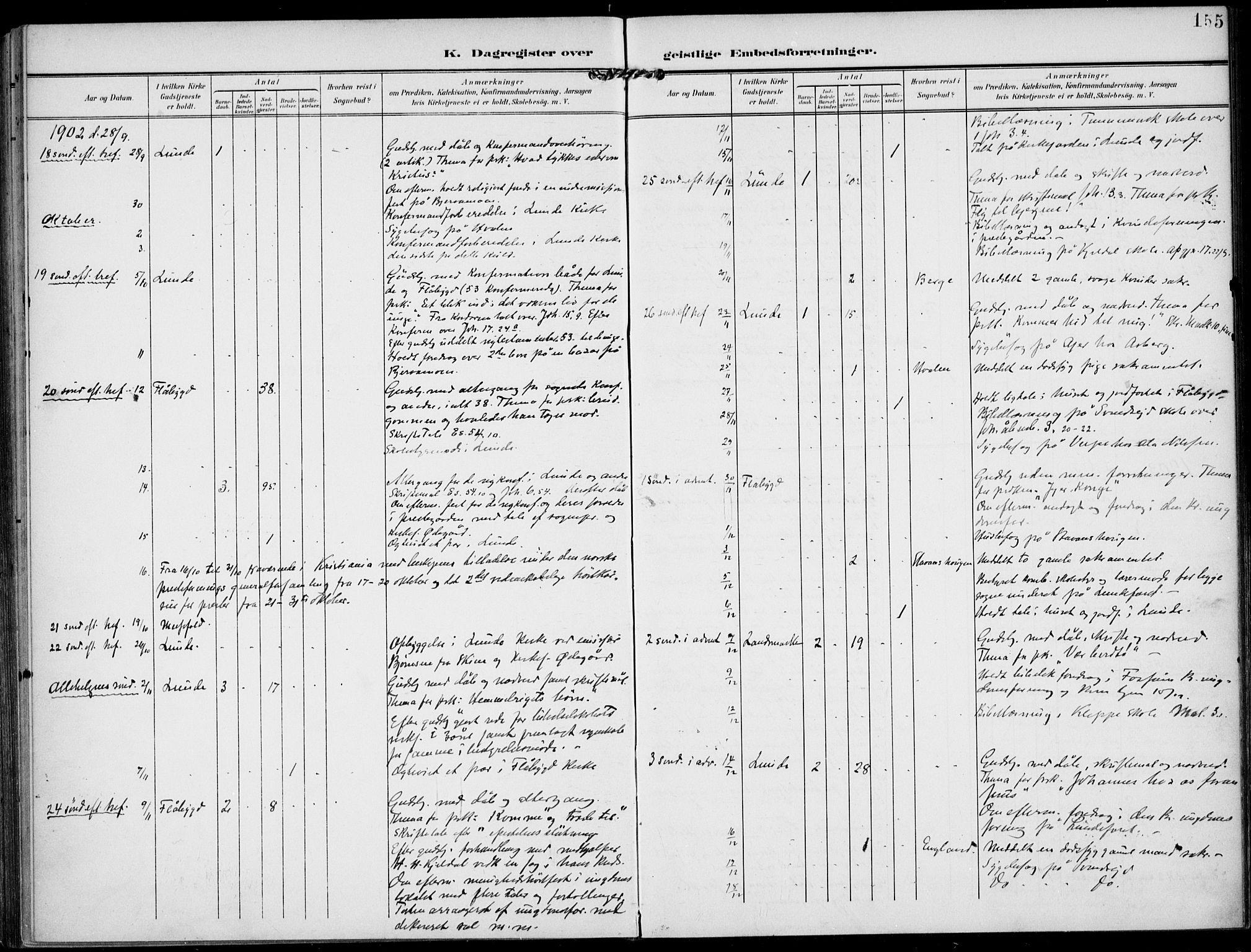SAKO, Lunde kirkebøker, F/Fa/L0004: Ministerialbok nr. I 4, 1902-1913, s. 155