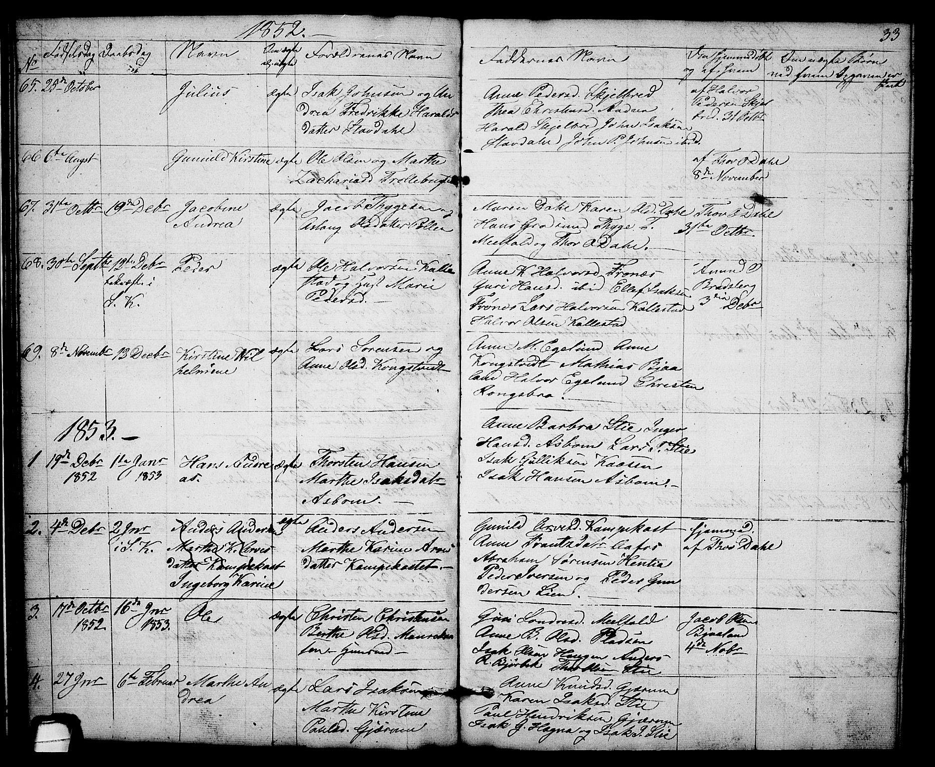 SAKO, Solum kirkebøker, G/Gb/L0001: Klokkerbok nr. II 1, 1848-1859, s. 33