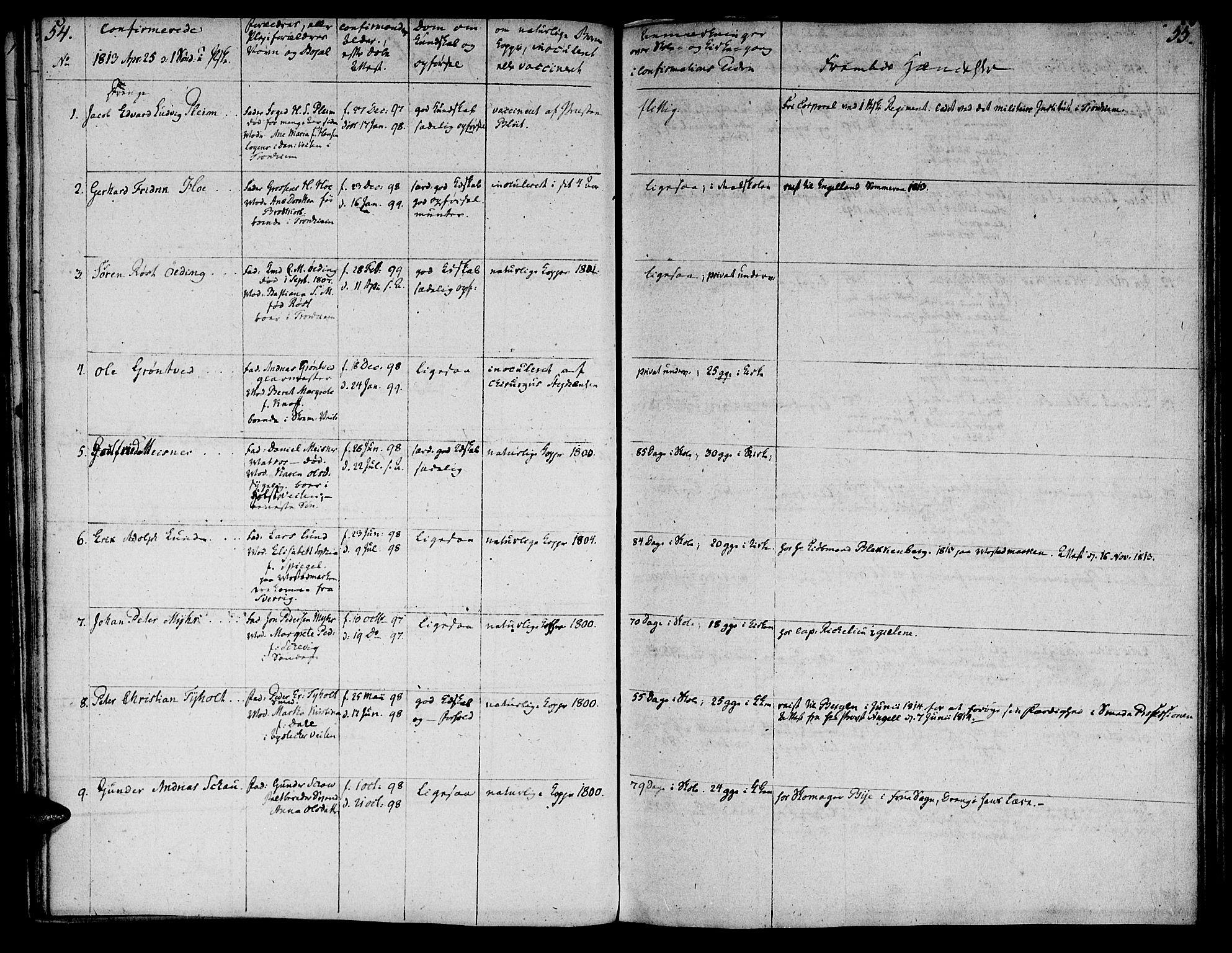 SAT, Ministerialprotokoller, klokkerbøker og fødselsregistre - Sør-Trøndelag, 601/L0069: Residerende kapellans bok nr. 601B02, 1807-1836, s. 54-55