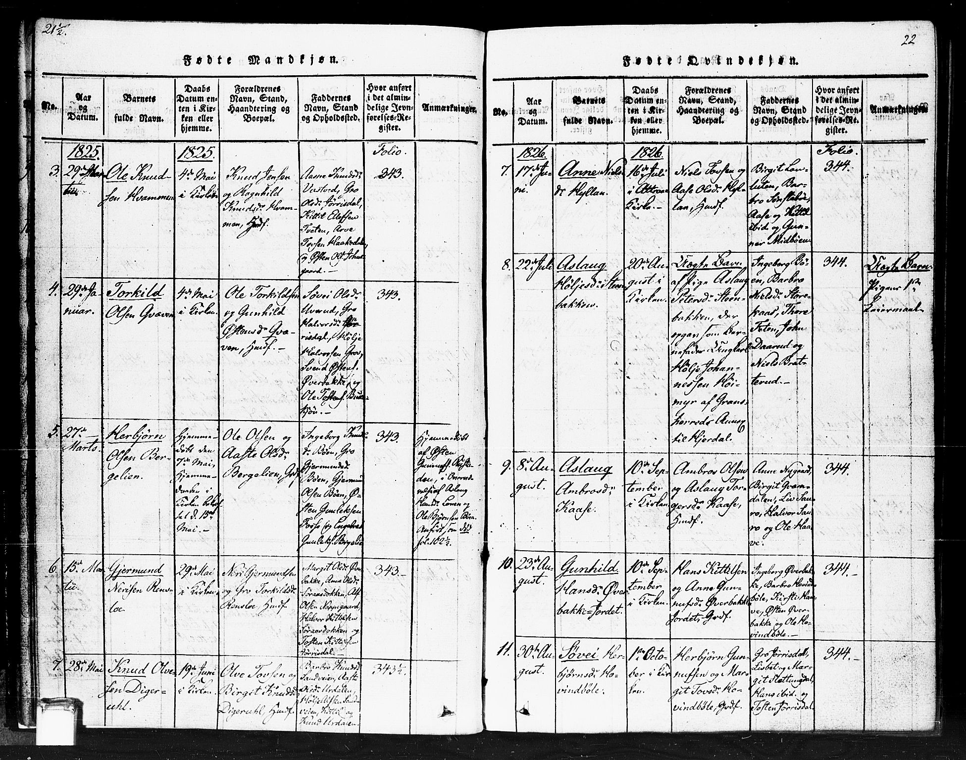 SAKO, Gransherad kirkebøker, F/Fb/L0002: Ministerialbok nr. II 2, 1815-1843, s. 22