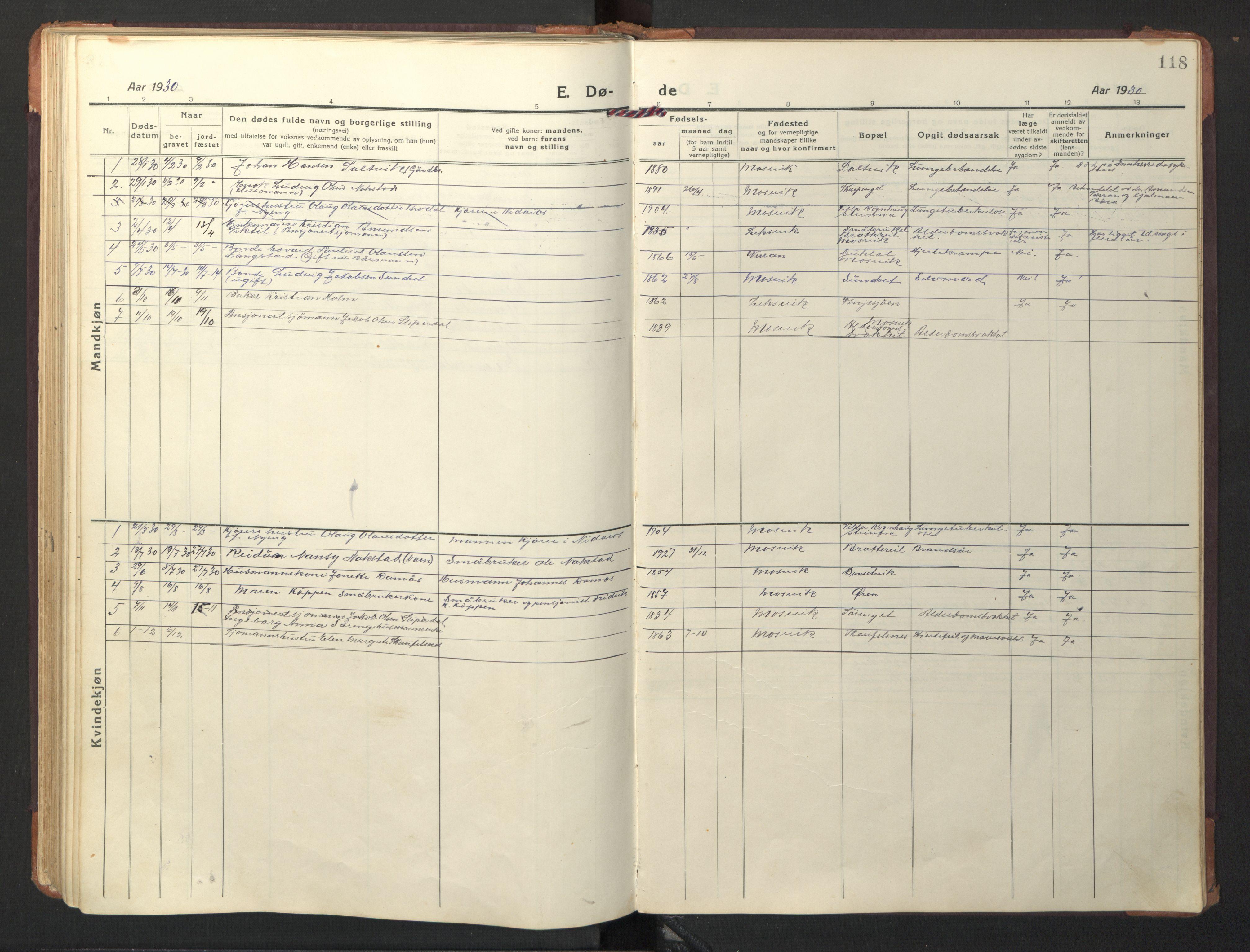SAT, Ministerialprotokoller, klokkerbøker og fødselsregistre - Nord-Trøndelag, 733/L0328: Klokkerbok nr. 733C03, 1919-1966, s. 118