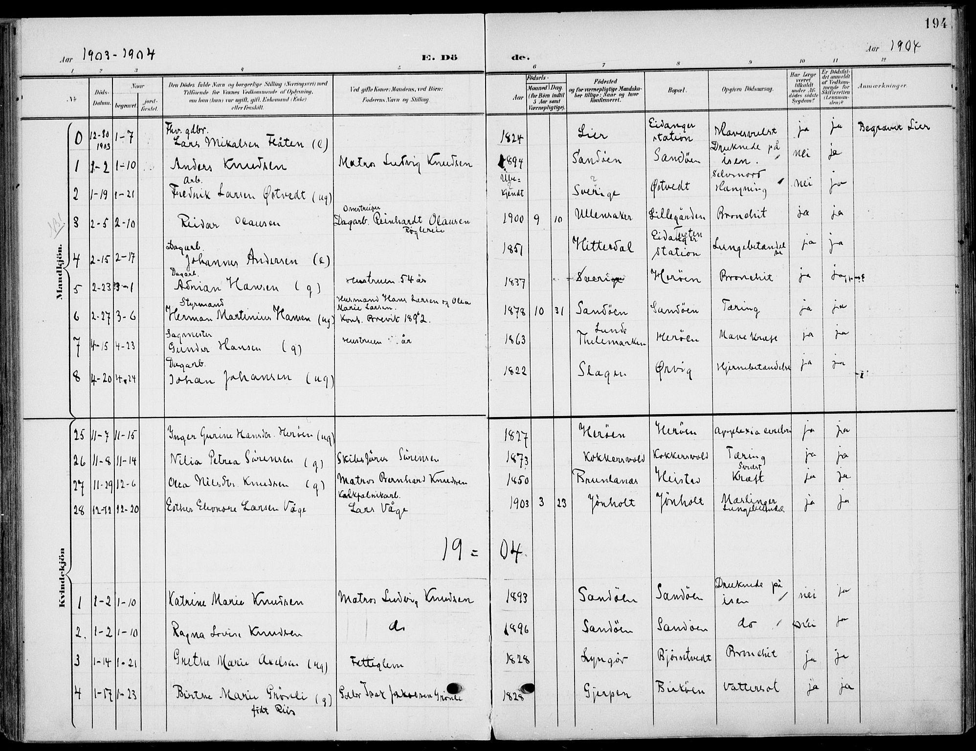 SAKO, Eidanger kirkebøker, F/Fa/L0013: Ministerialbok nr. 13, 1900-1913, s. 194