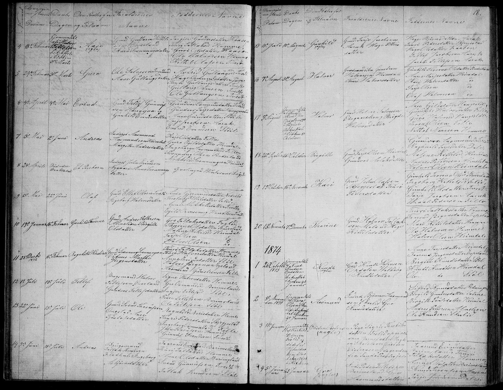 SAKO, Nissedal kirkebøker, G/Gb/L0002: Klokkerbok nr. II 2, 1863-1892, s. 18